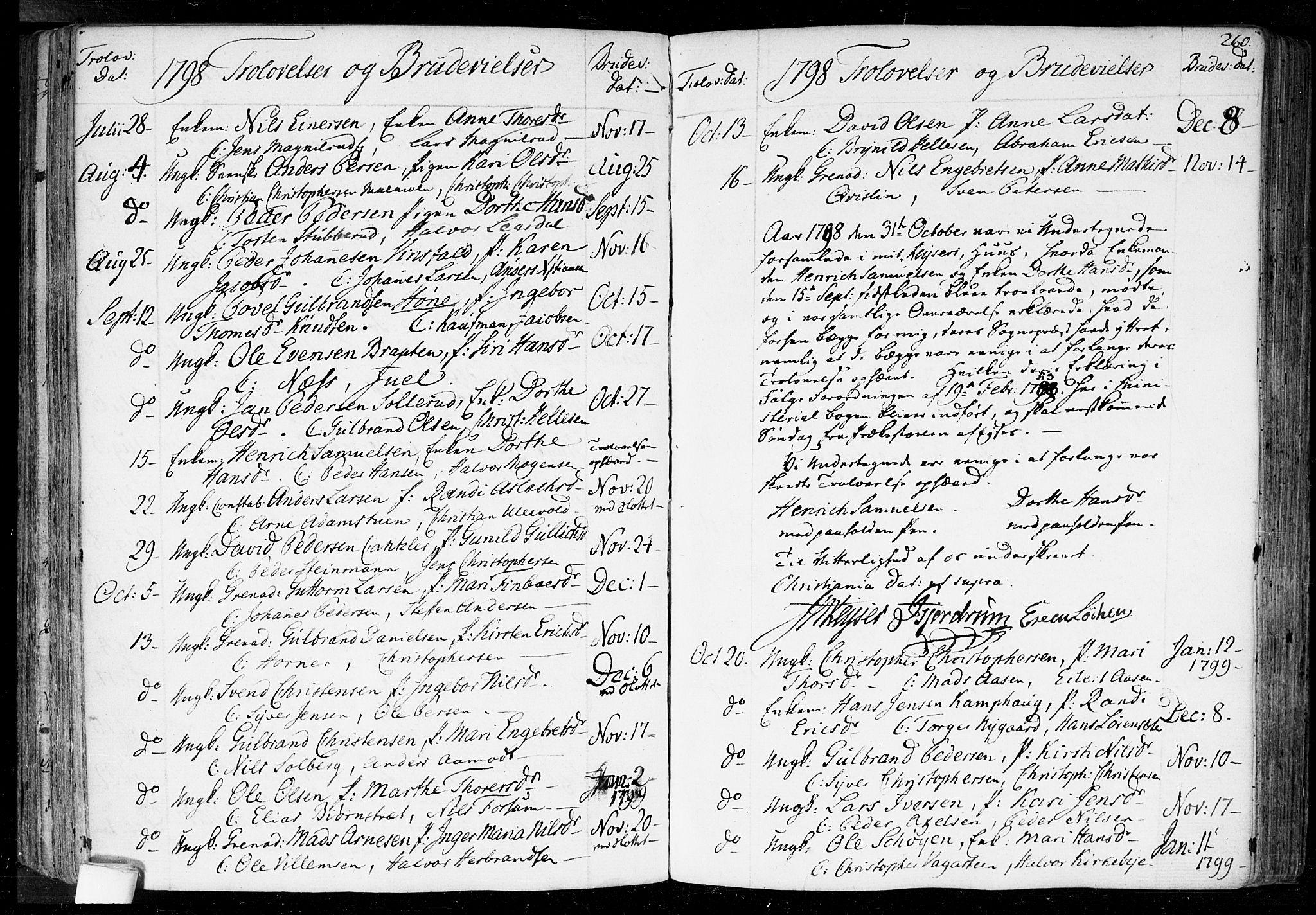 SAO, Aker prestekontor kirkebøker, F/L0010: Parish register (official) no. 10, 1786-1809, p. 260