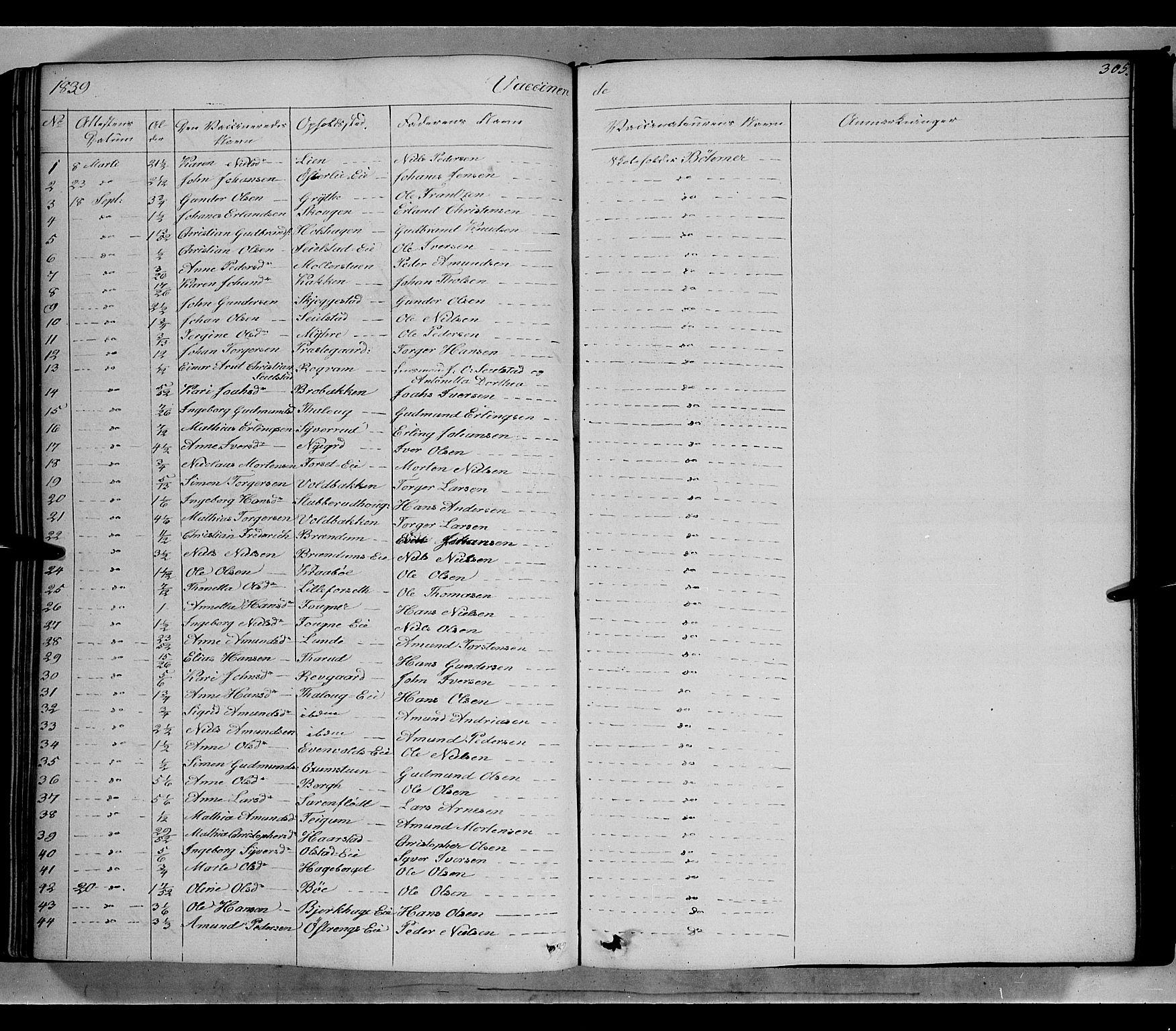 SAH, Gausdal prestekontor, Parish register (official) no. 7, 1840-1850, p. 305