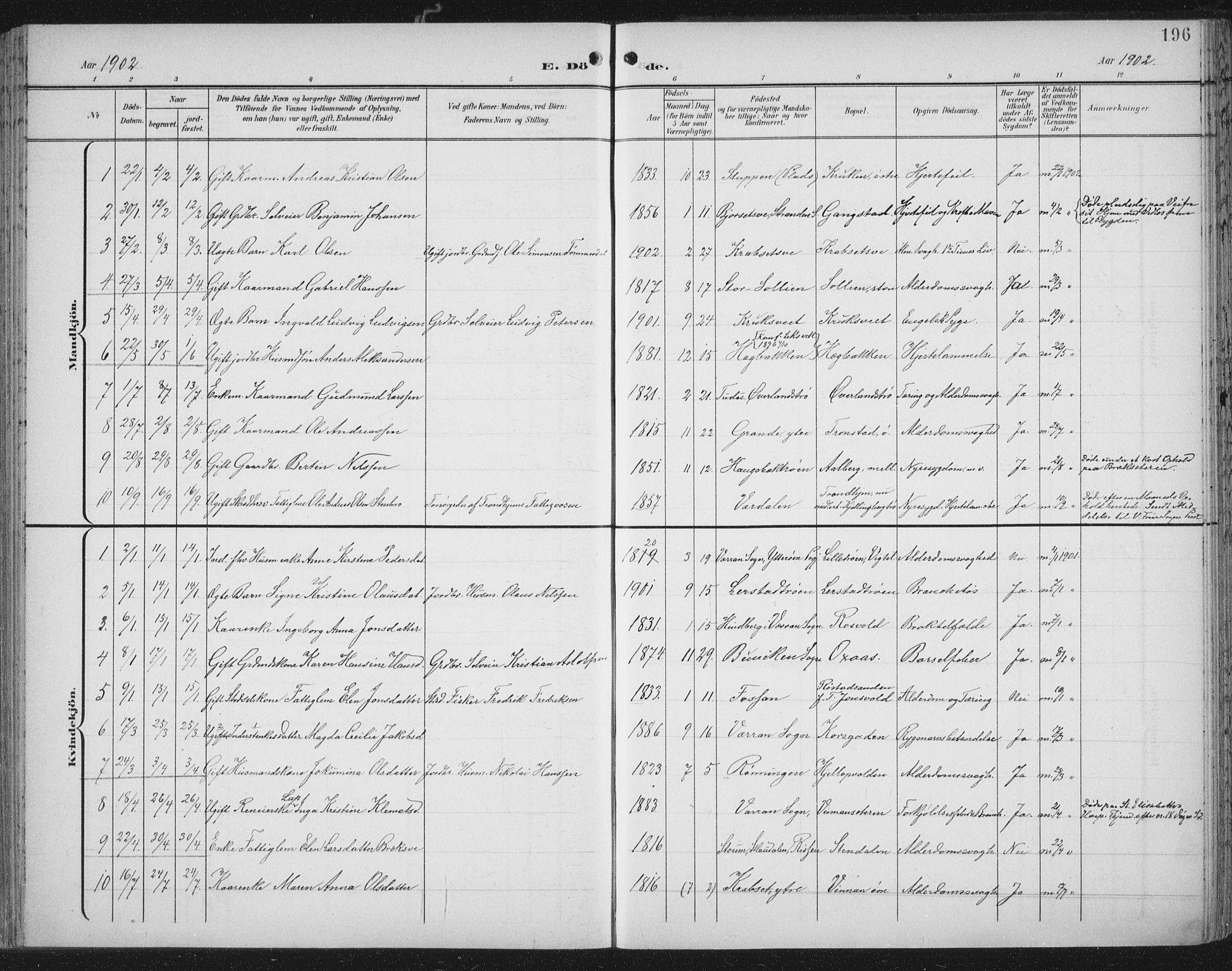 SAT, Ministerialprotokoller, klokkerbøker og fødselsregistre - Nord-Trøndelag, 701/L0011: Parish register (official) no. 701A11, 1899-1915, p. 196