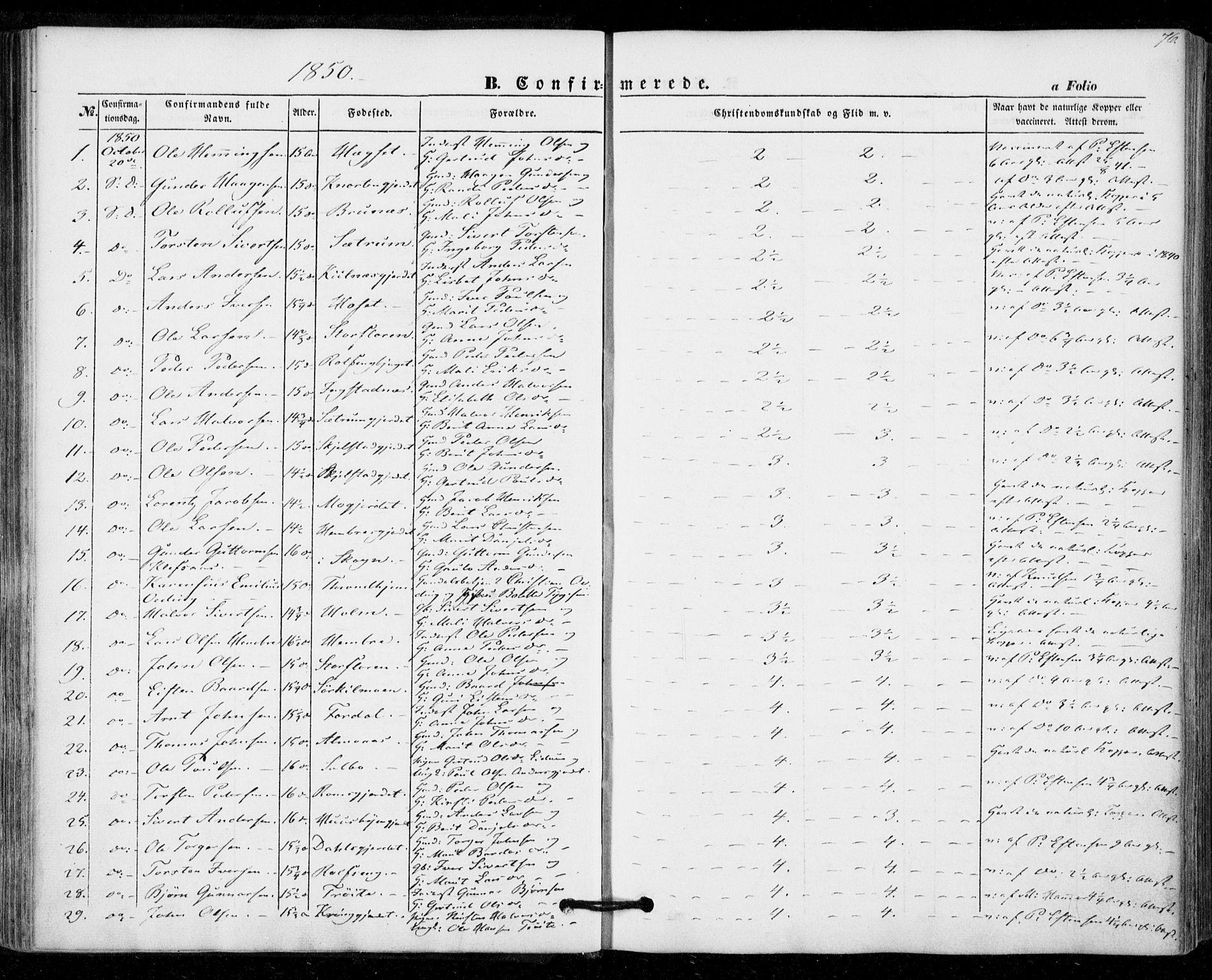 SAT, Ministerialprotokoller, klokkerbøker og fødselsregistre - Nord-Trøndelag, 703/L0028: Parish register (official) no. 703A01, 1850-1862, p. 76