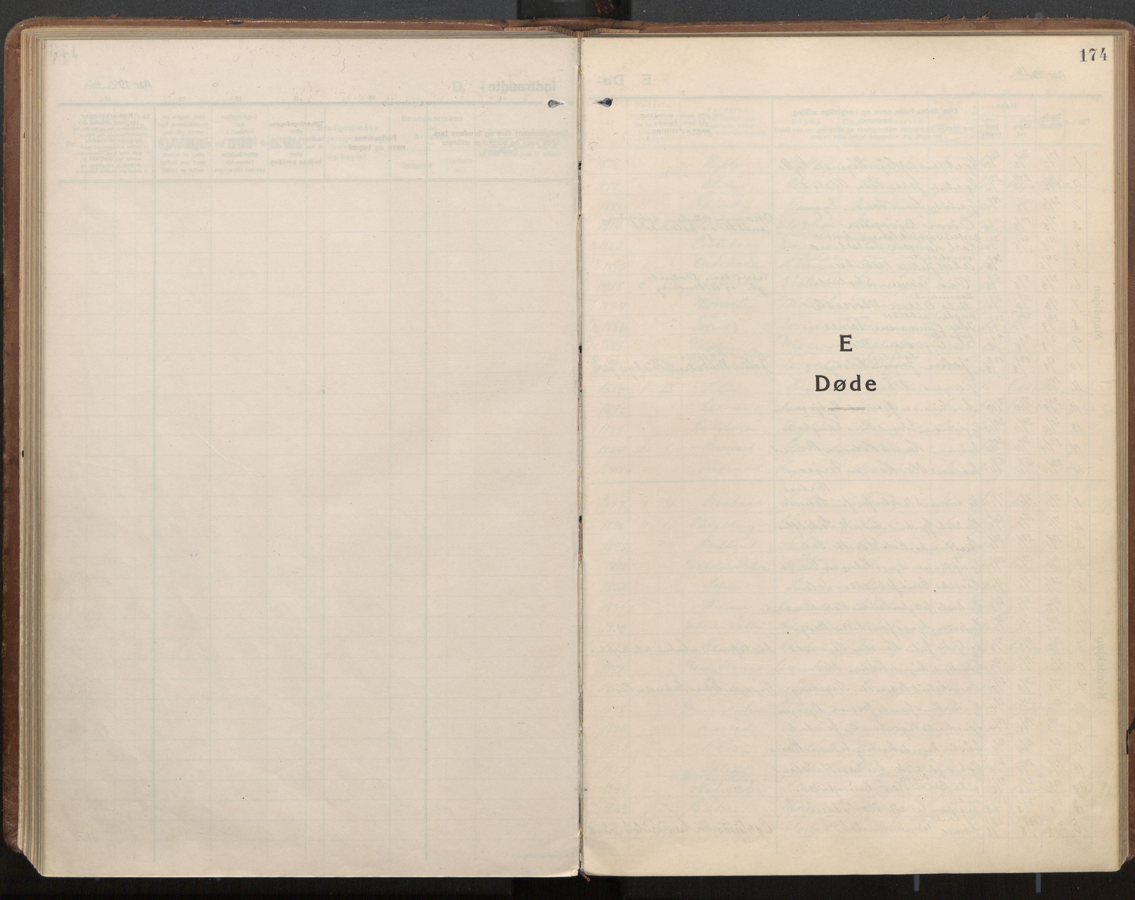 SAT, Ministerialprotokoller, klokkerbøker og fødselsregistre - Nord-Trøndelag, 703/L0037: Parish register (official) no. 703A10, 1915-1932, p. 174