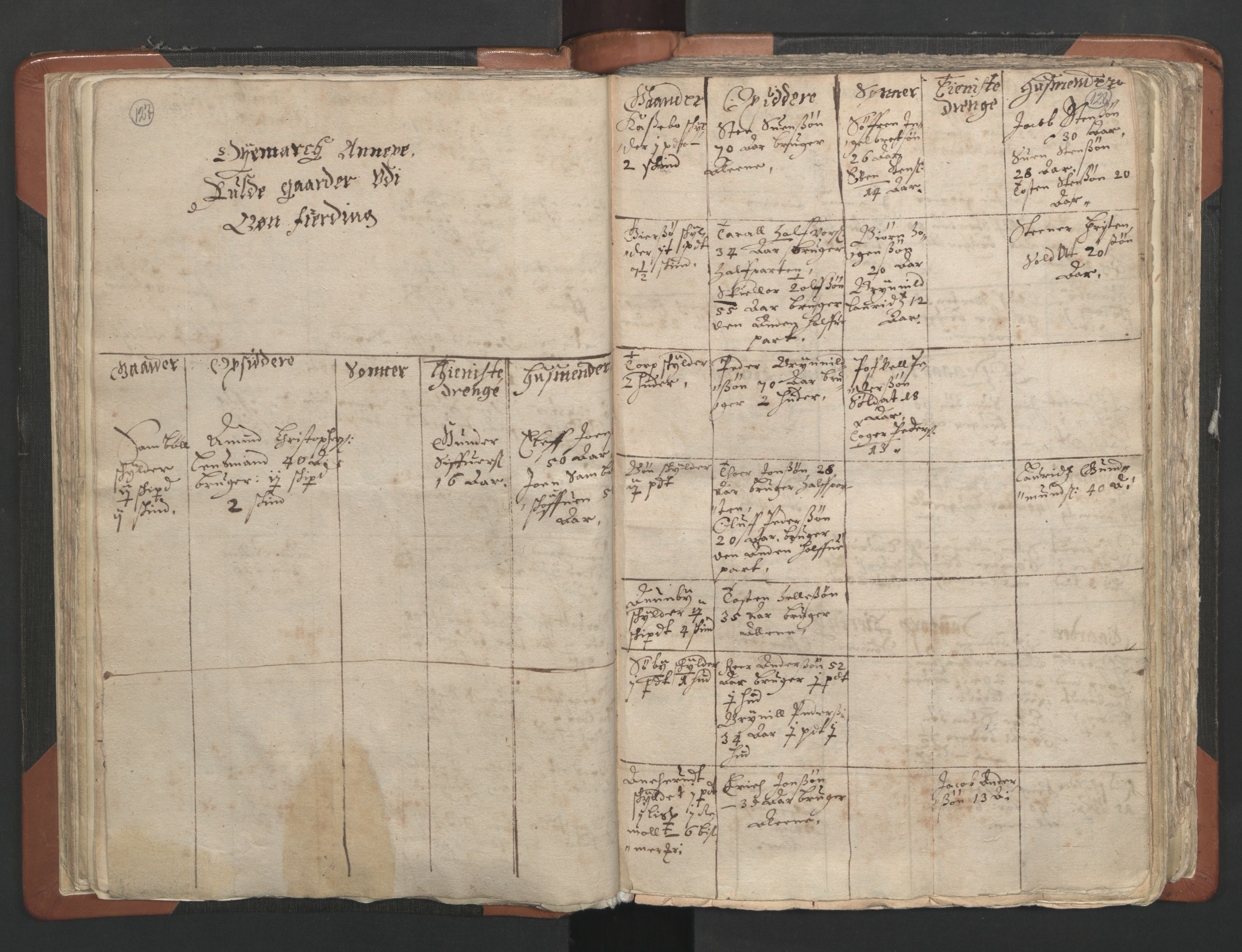 RA, Vicar's Census 1664-1666, no. 2: Øvre Borgesyssel deanery, 1664-1666, p. 127-128