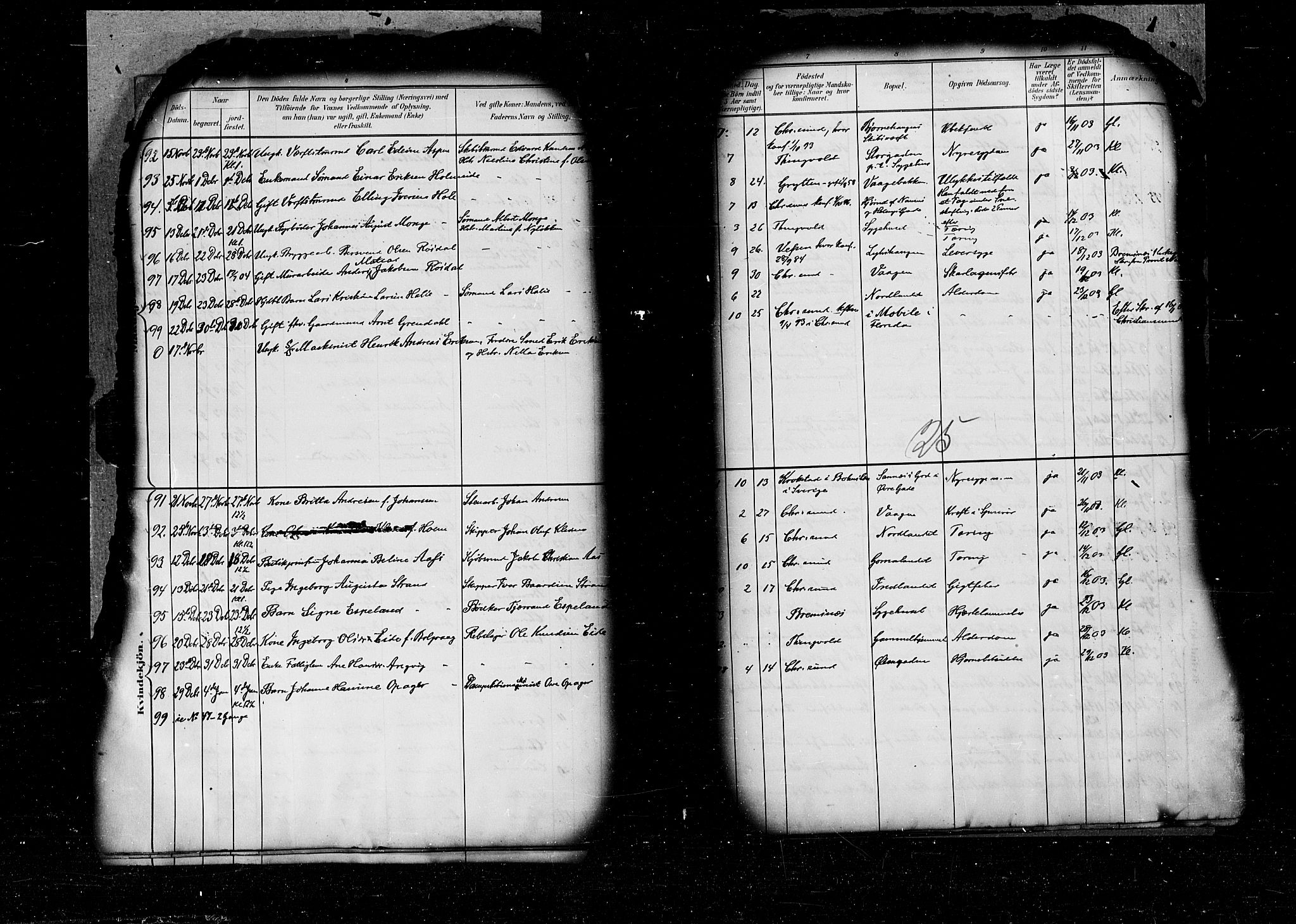 SAT, Arkivreferanse ukjent*, Parish register (official) no. 6e, 1901-1916, p. 25