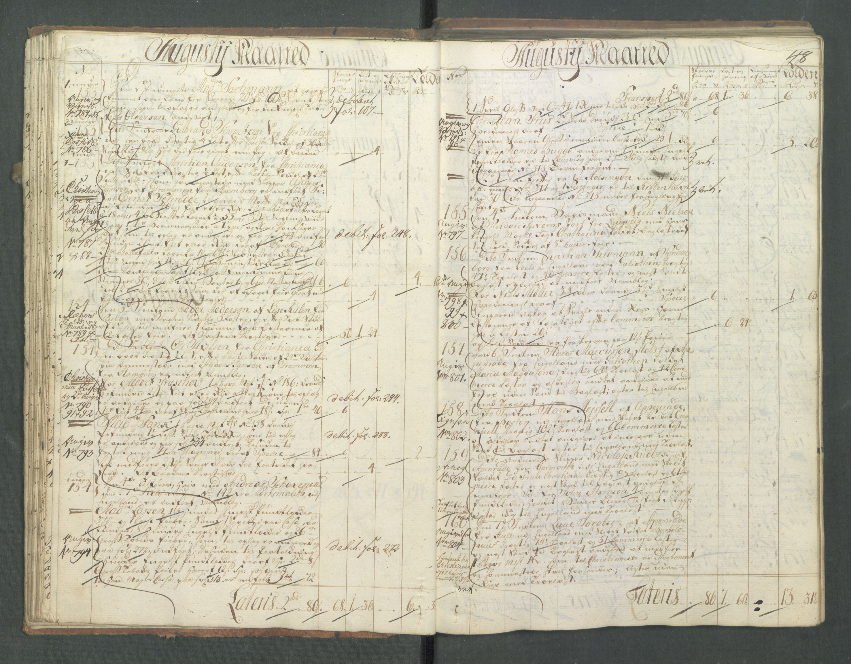 RA, Generaltollkammeret, tollregnskaper, R01/L0028: Tollregnskaper Fredrikshald, 1756, p. 48