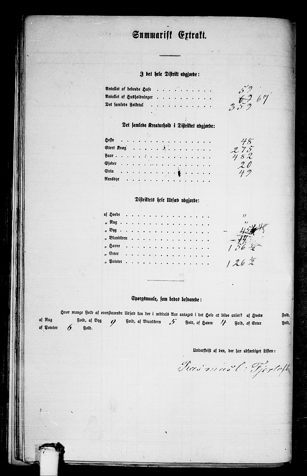 RA, 1865 census for Haram, 1865, p. 21