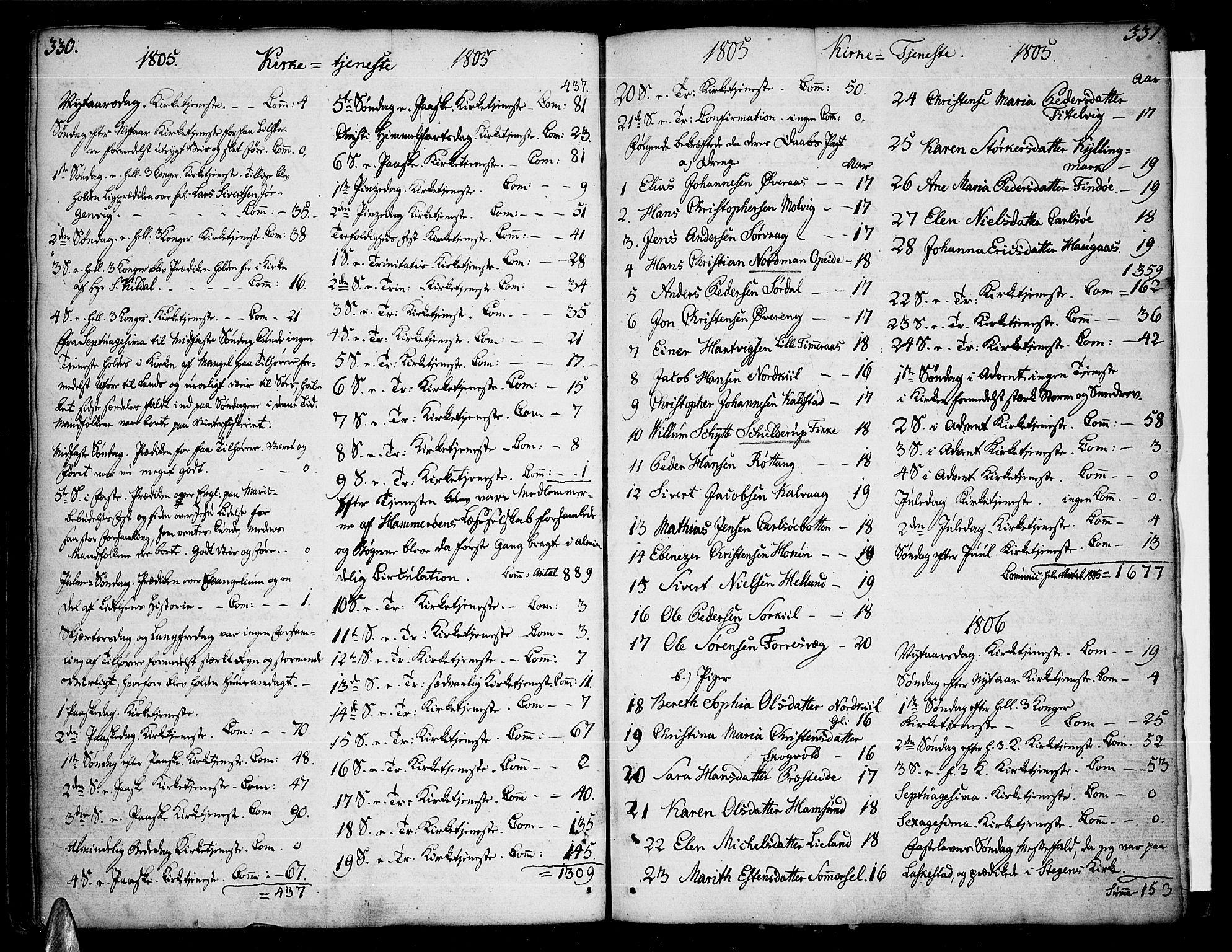 SAT, Ministerialprotokoller, klokkerbøker og fødselsregistre - Nordland, 859/L0841: Parish register (official) no. 859A01, 1766-1821, p. 330-331