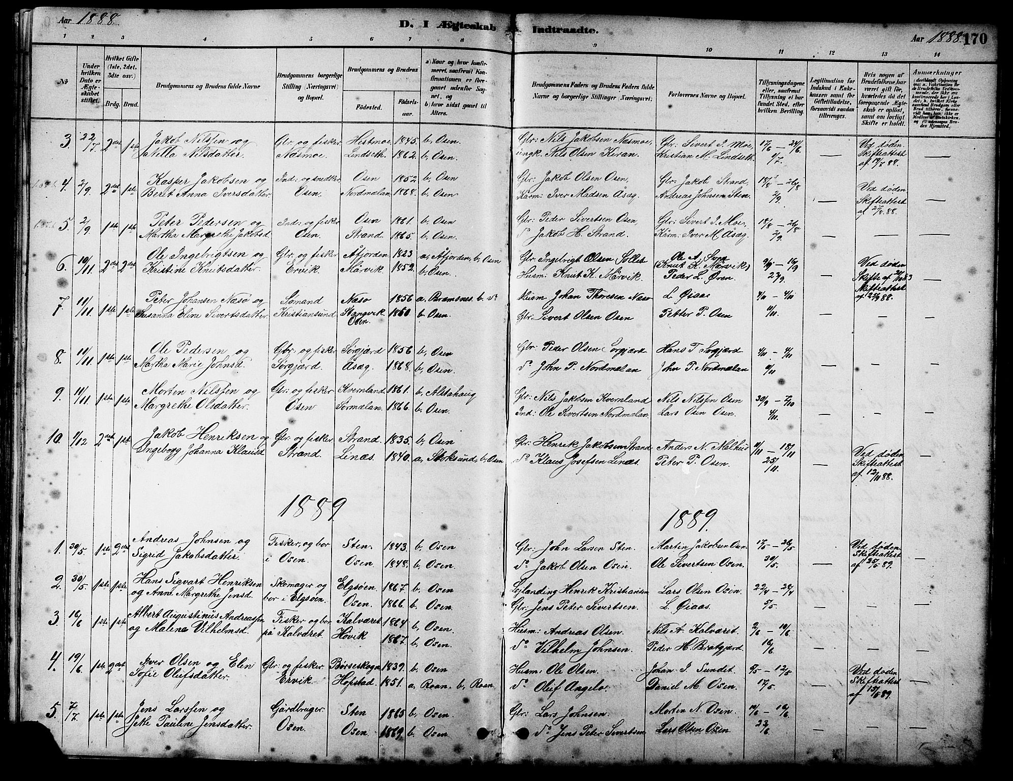 SAT, Ministerialprotokoller, klokkerbøker og fødselsregistre - Sør-Trøndelag, 658/L0726: Parish register (copy) no. 658C02, 1883-1908, p. 170
