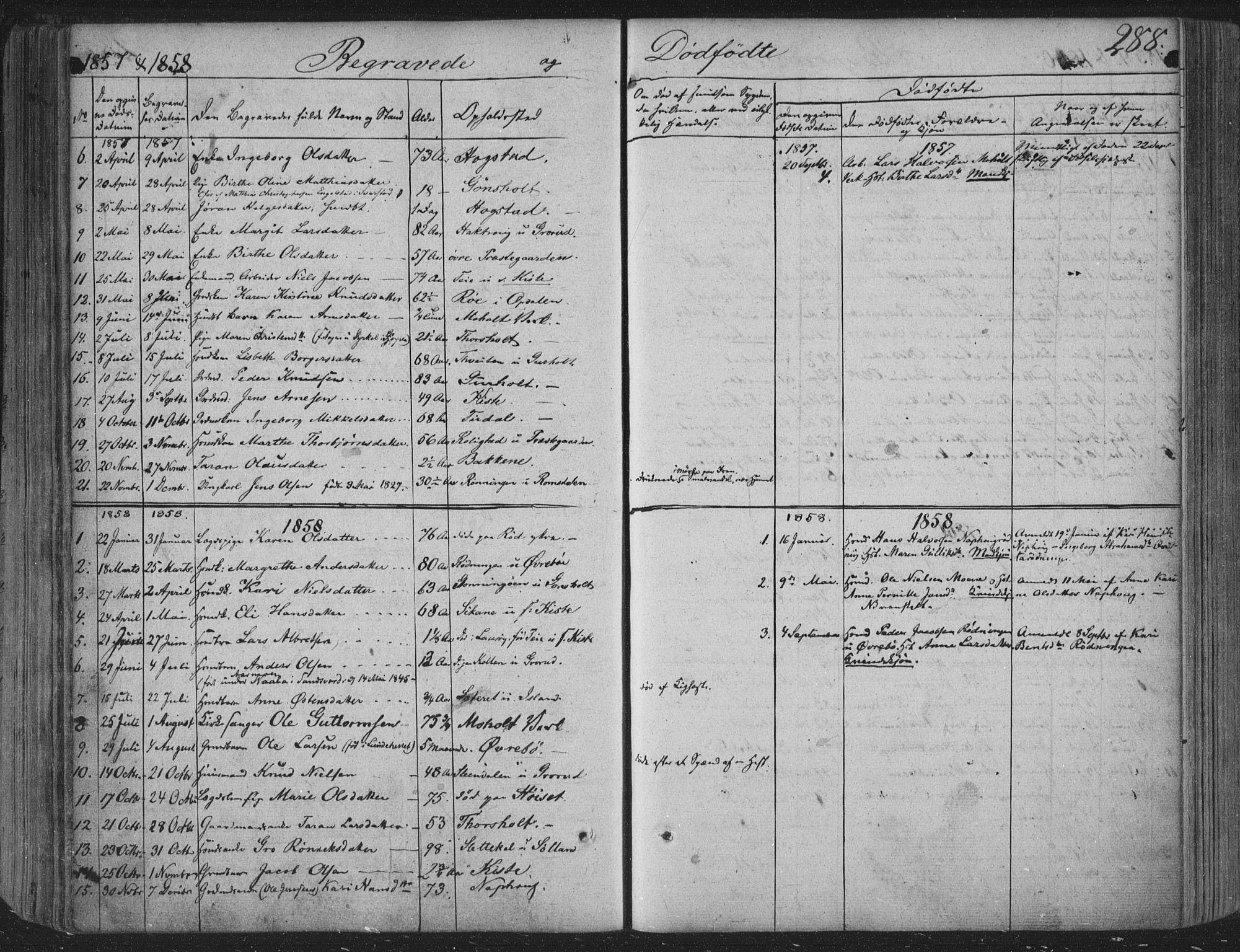 SAKO, Siljan kirkebøker, F/Fa/L0001: Parish register (official) no. 1, 1831-1870, p. 288