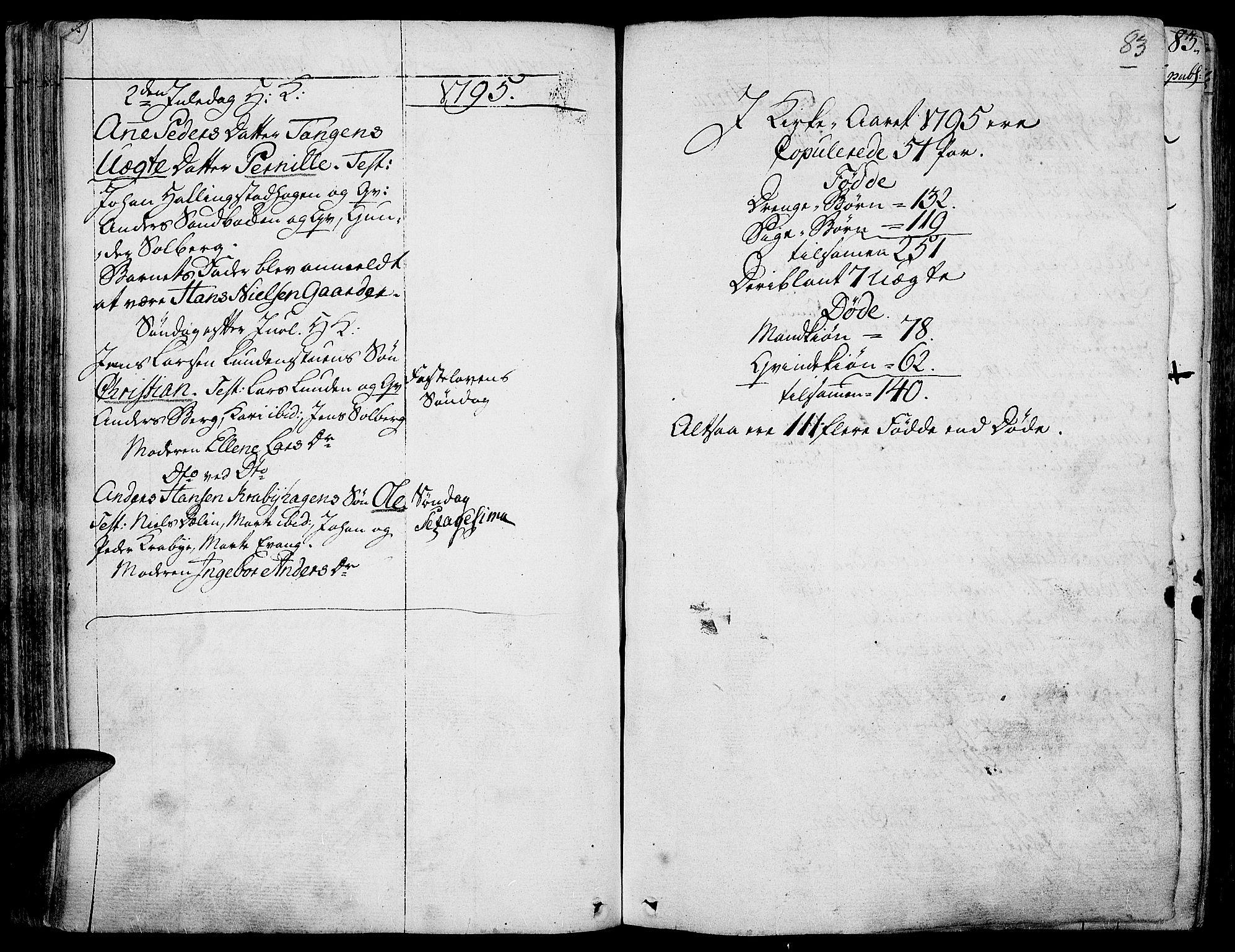 SAH, Toten prestekontor, Parish register (official) no. 7, 1794-1809, p. 83
