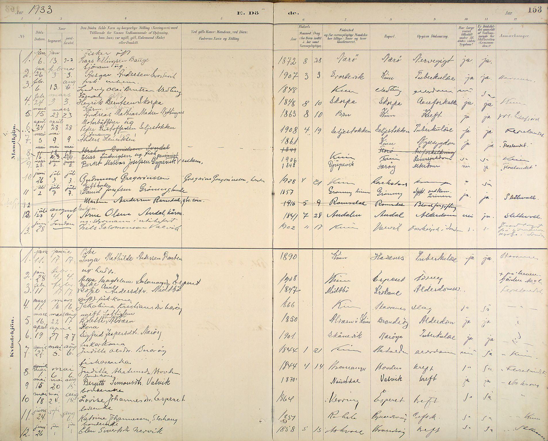 Kinn Sokneprestembete, Parish register (official) no. B 3, 1886-1936, p. 153