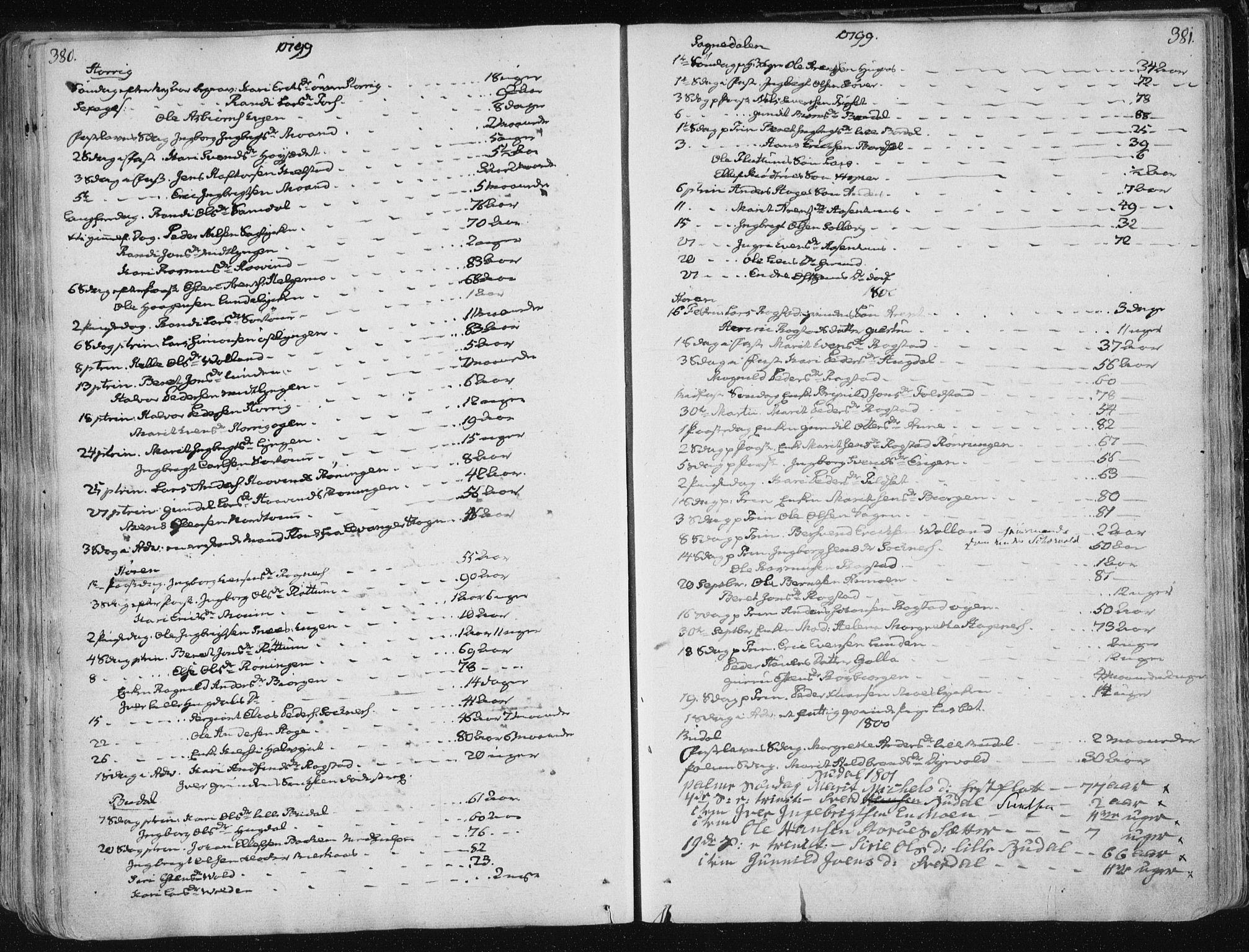 SAT, Ministerialprotokoller, klokkerbøker og fødselsregistre - Sør-Trøndelag, 687/L0992: Parish register (official) no. 687A03 /1, 1788-1815, p. 380-381