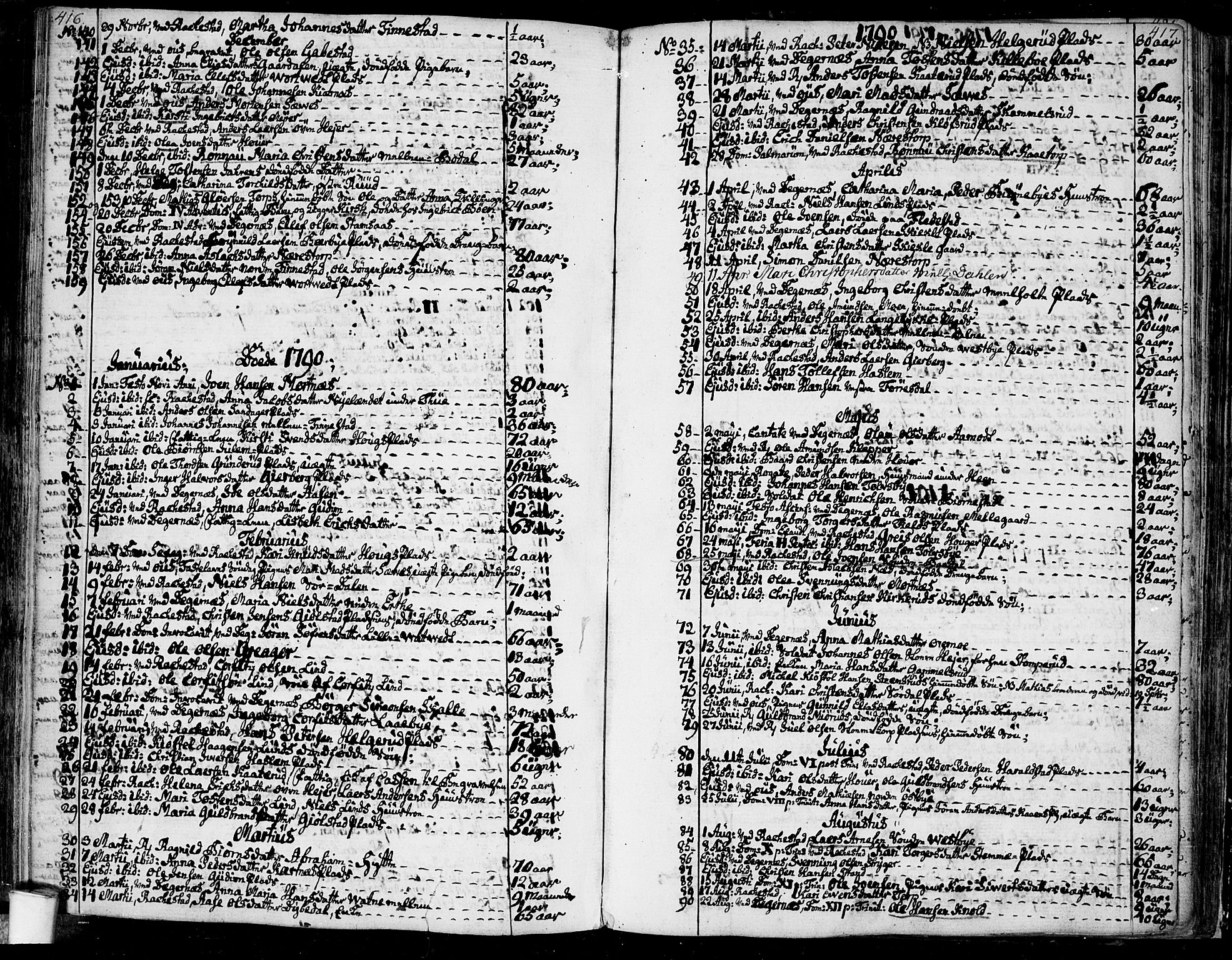 SAO, Rakkestad prestekontor Kirkebøker, F/Fa/L0005: Parish register (official) no. I 5, 1784-1814, p. 416-417