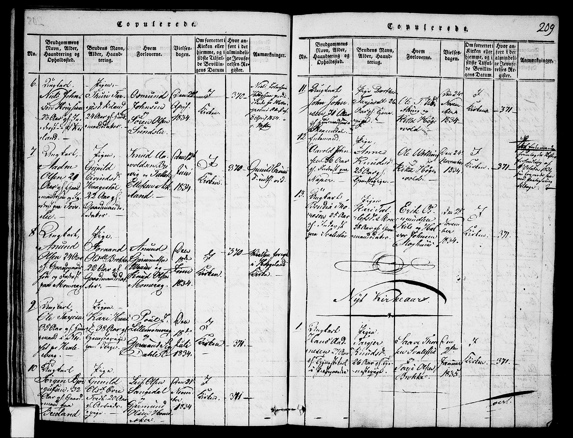 SAKO, Fyresdal kirkebøker, F/Fa/L0003: Parish register (official) no. I 3, 1815-1840, p. 209