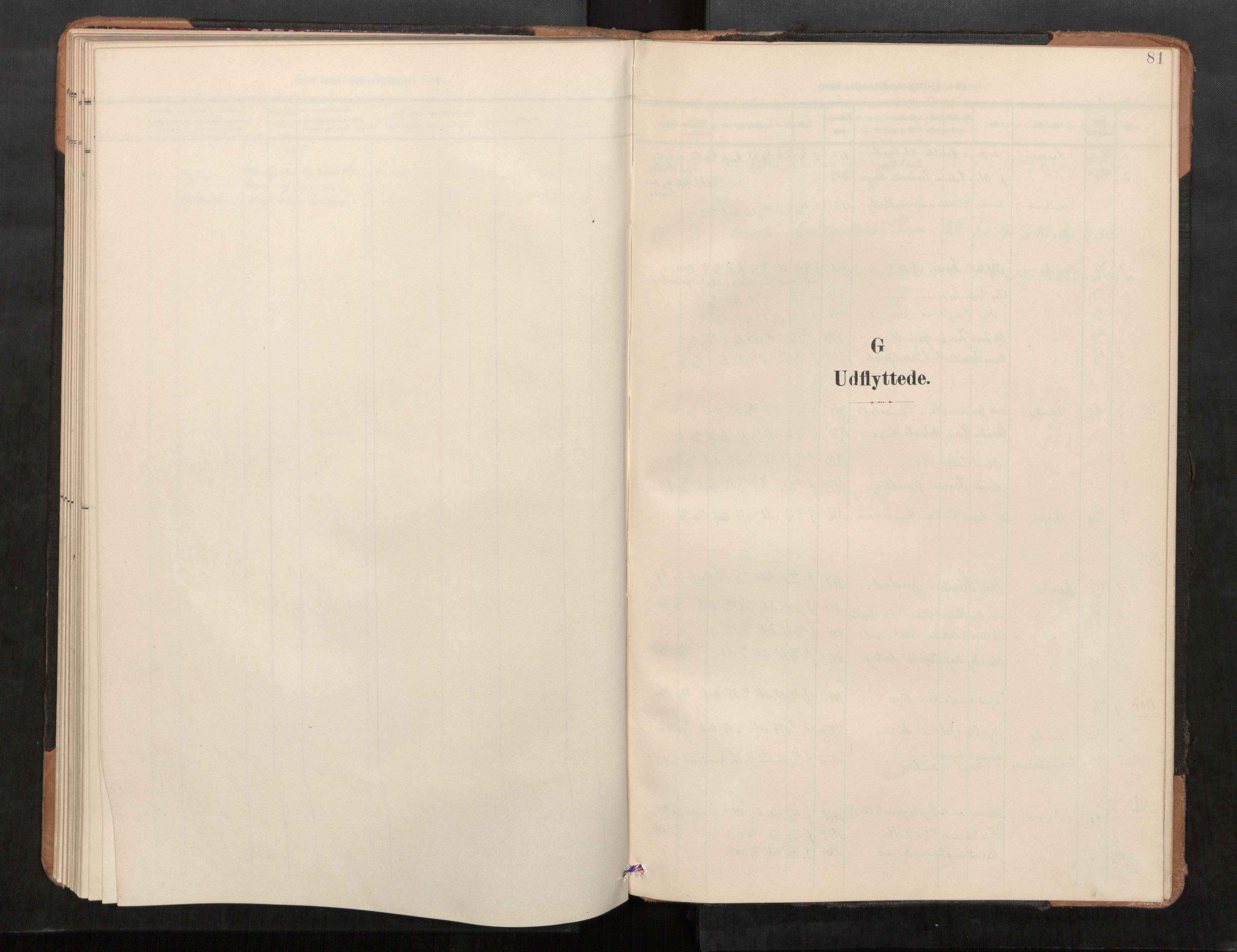 SAT, Stod sokneprestkontor, I/I1/I1a/L0001: Parish register (official) no. 1, 1900-1912, p. 81