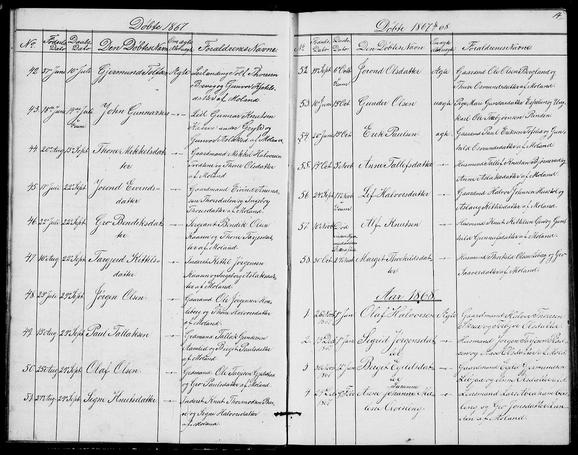 SAKO, Fyresdal kirkebøker, G/Ga/L0004: Parish register (copy) no. I 4, 1864-1892, p. 14