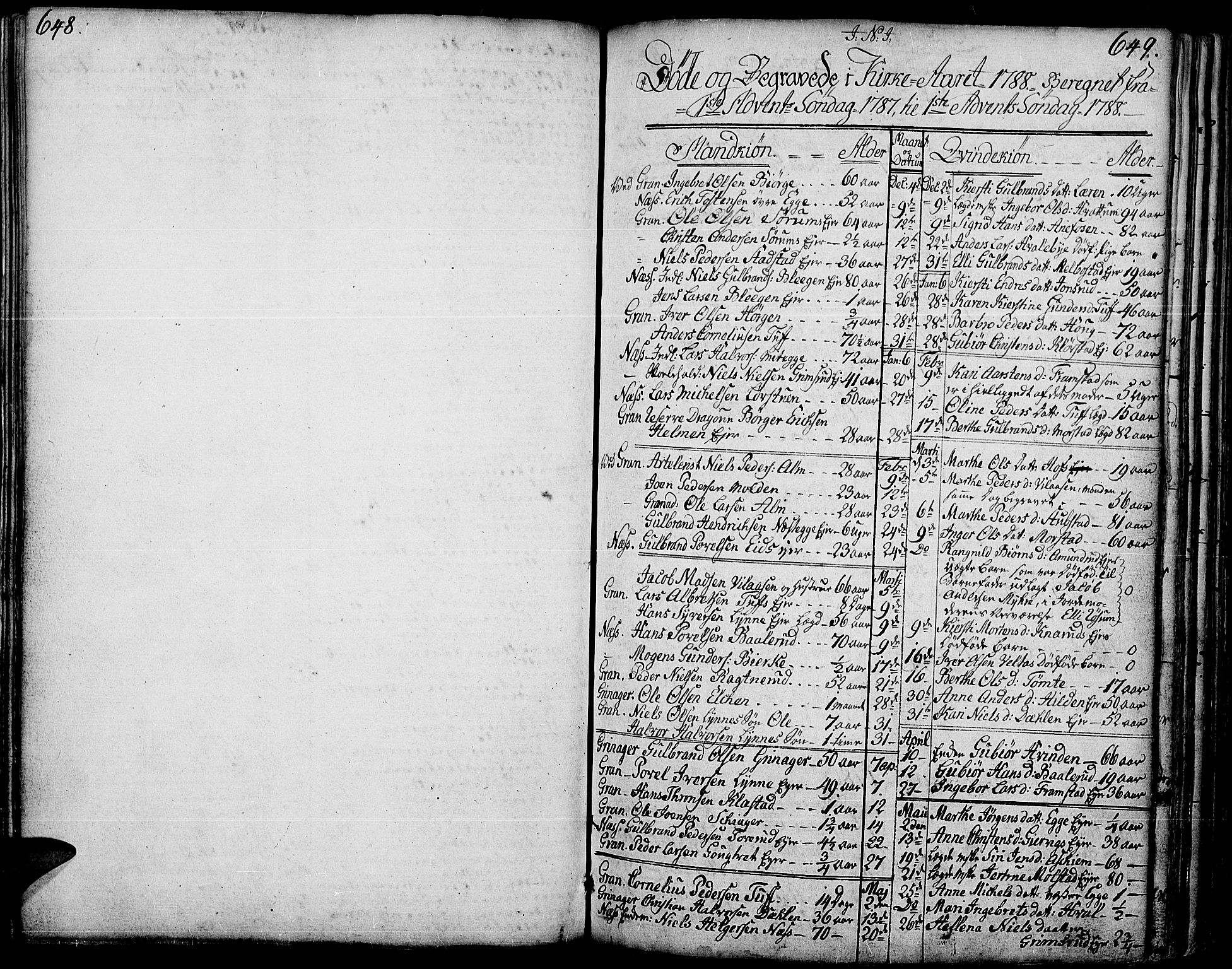 SAH, Gran prestekontor, Parish register (official) no. 6, 1787-1824, p. 648-649