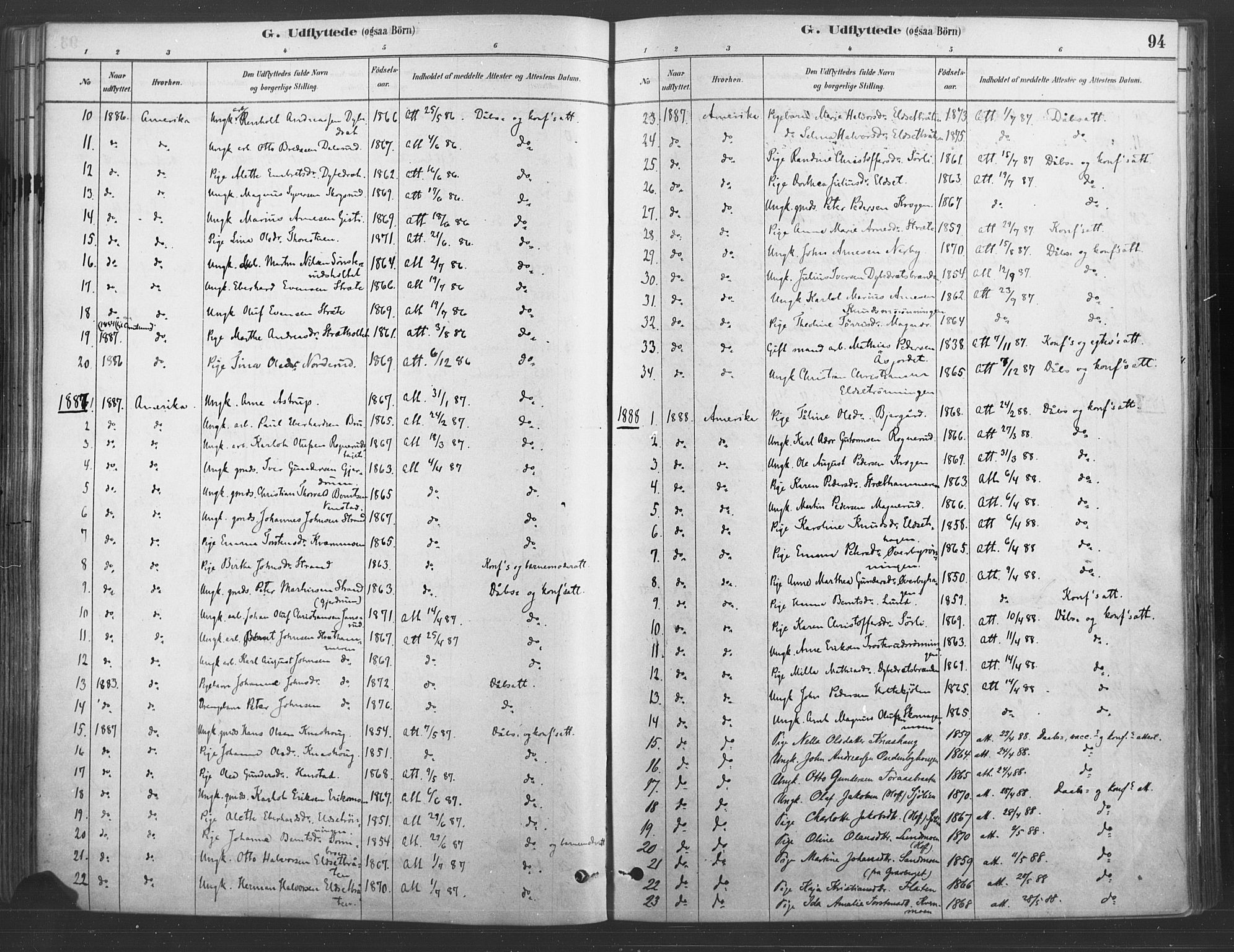 SAH, Våler prestekontor, Hedmark, Parish register (official) no. 4, 1879-1893, p. 94