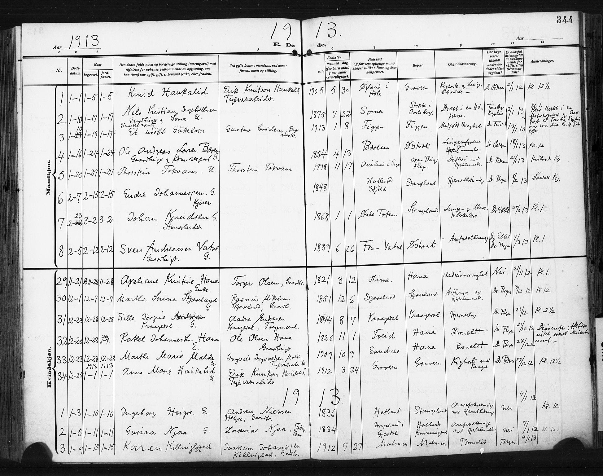SAST, Høyland sokneprestkontor, 30BA/L0017: Parish register (official) no. A 15, 1912-1924, p. 344
