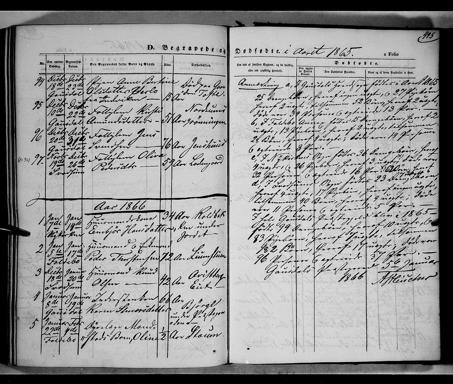 SAH, Gausdal prestekontor, Parish register (official) no. 9, 1862-1873, p. 445