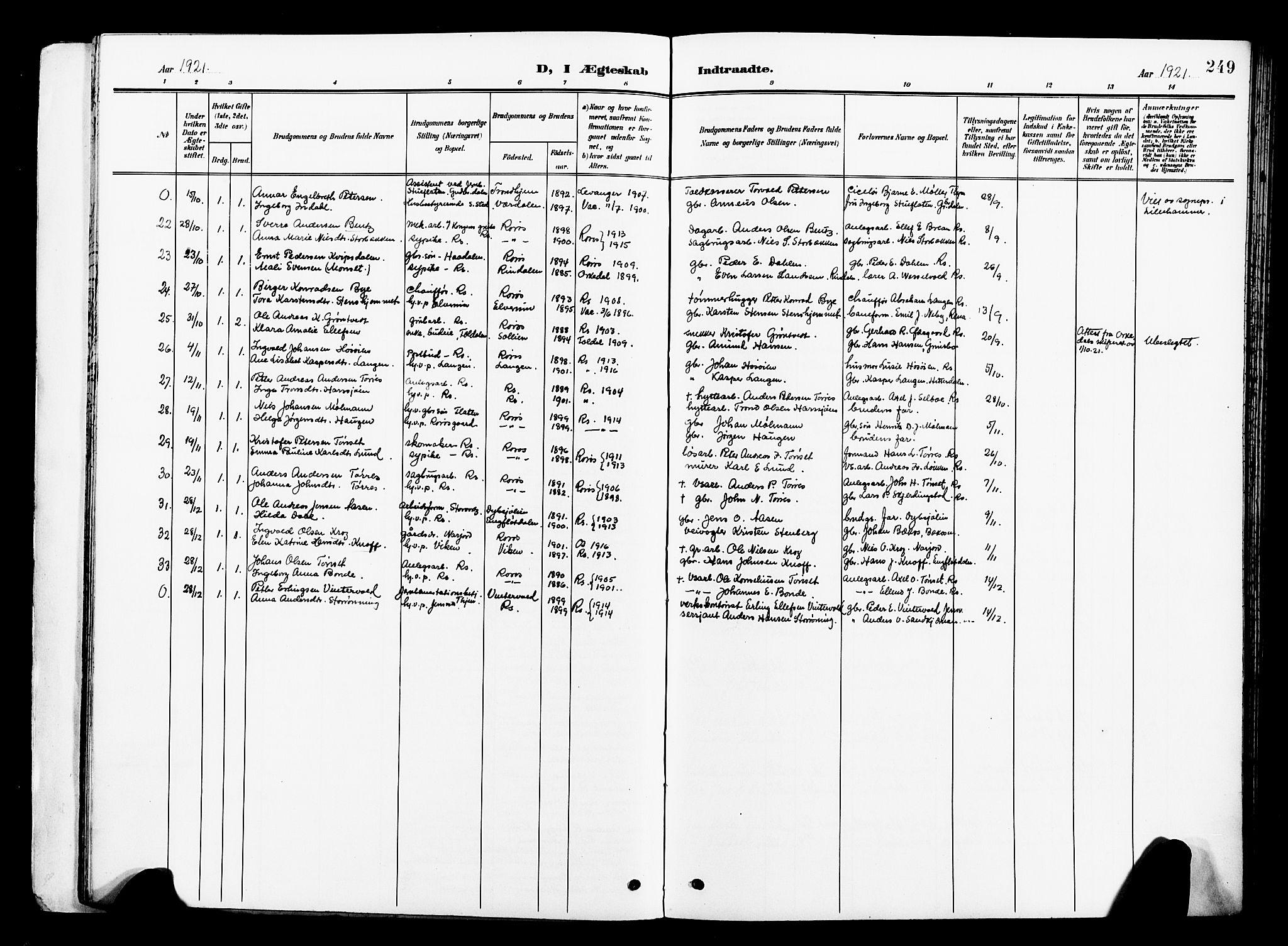 SAT, Ministerialprotokoller, klokkerbøker og fødselsregistre - Sør-Trøndelag, 681/L0942: Parish register (copy) no. 681C06, 1906-1925, p. 249