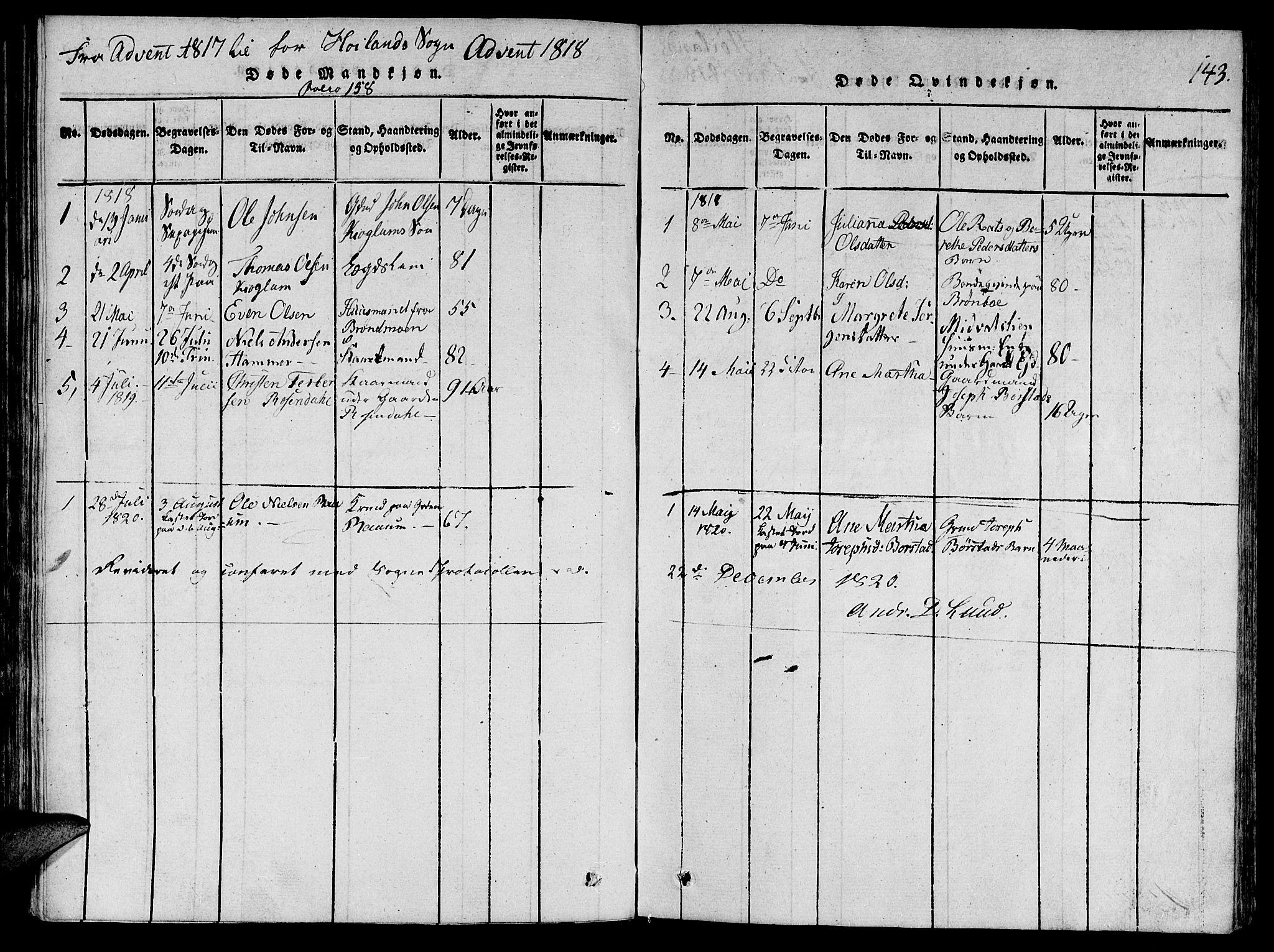 SAT, Ministerialprotokoller, klokkerbøker og fødselsregistre - Nord-Trøndelag, 764/L0546: Parish register (official) no. 764A06 /3, 1817-1821, p. 143