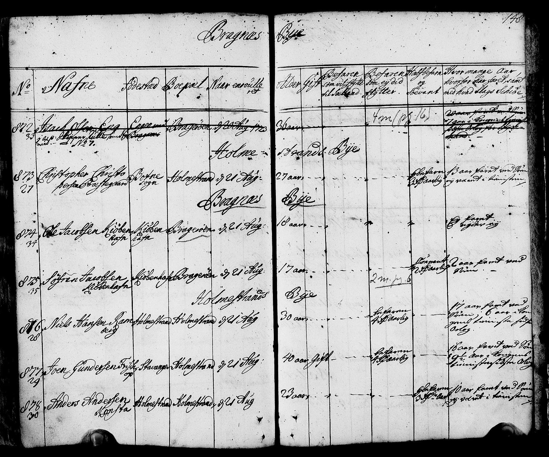 SAKO, Drammen innrulleringsdistrikt, F/Fa/L0002: Hovedrulle, 1723-1726, p. 149