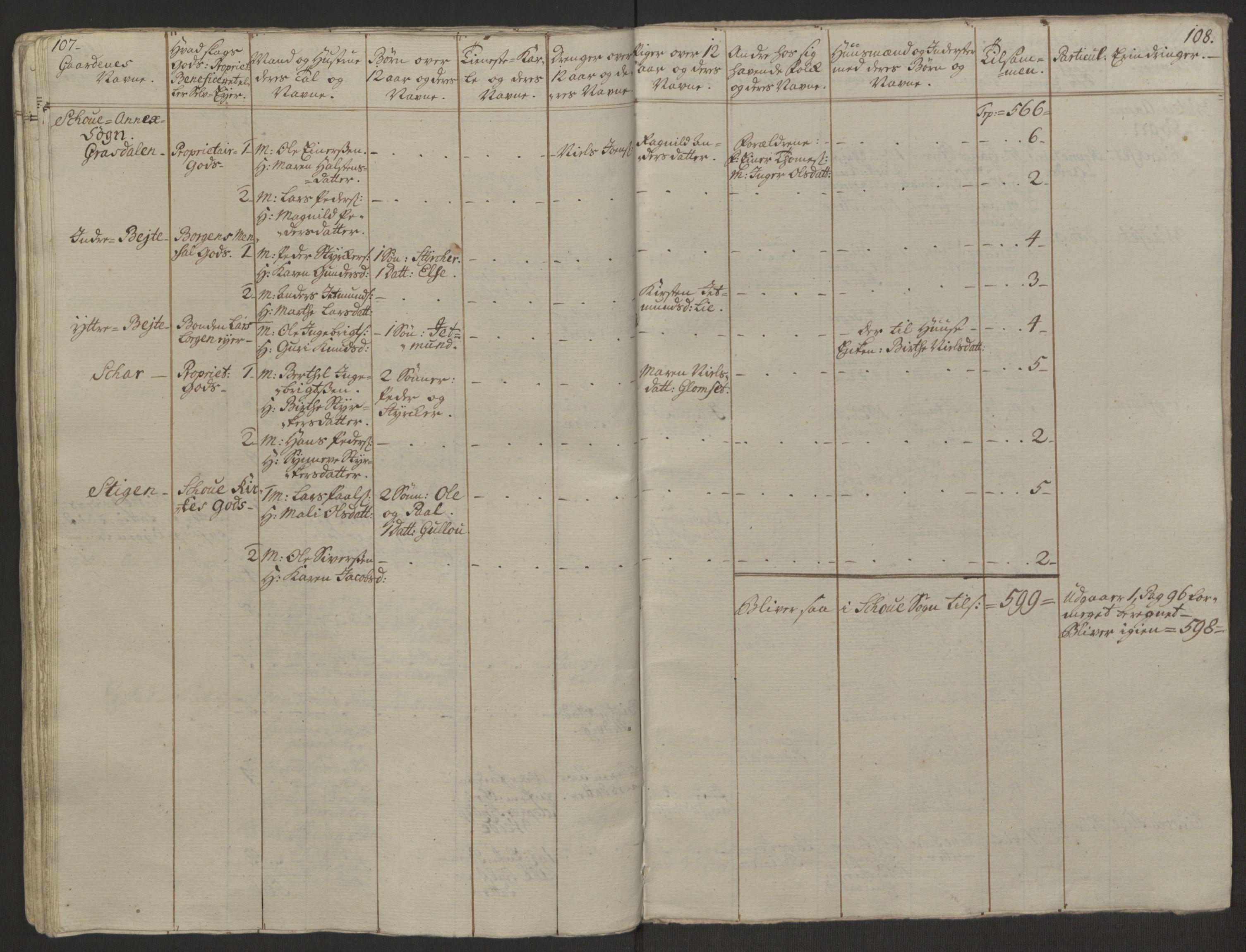 RA, Rentekammeret inntil 1814, Realistisk ordnet avdeling, Ol/L0019: [Gg 10]: Ekstraskatten, 23.09.1762. Sunnmøre, 1762-1763, p. 59