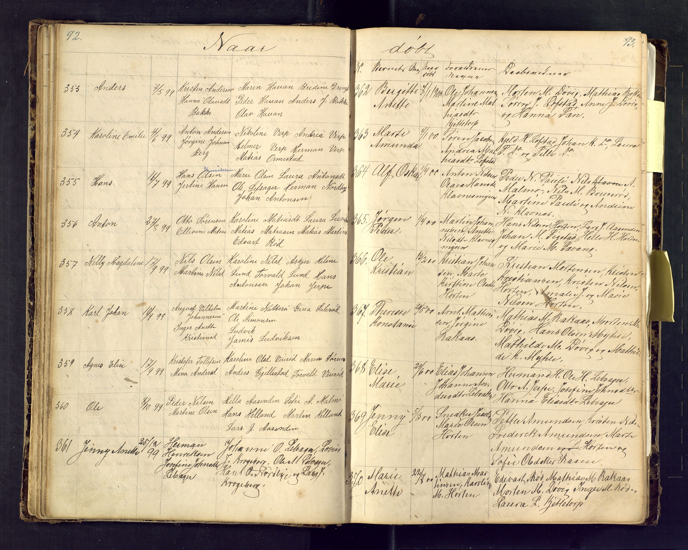 SAKO, Den evangeliske lutherske frimenighet (SAKO), Dissenter register no. Fb/L0001, 1872-1907, p. 92-93