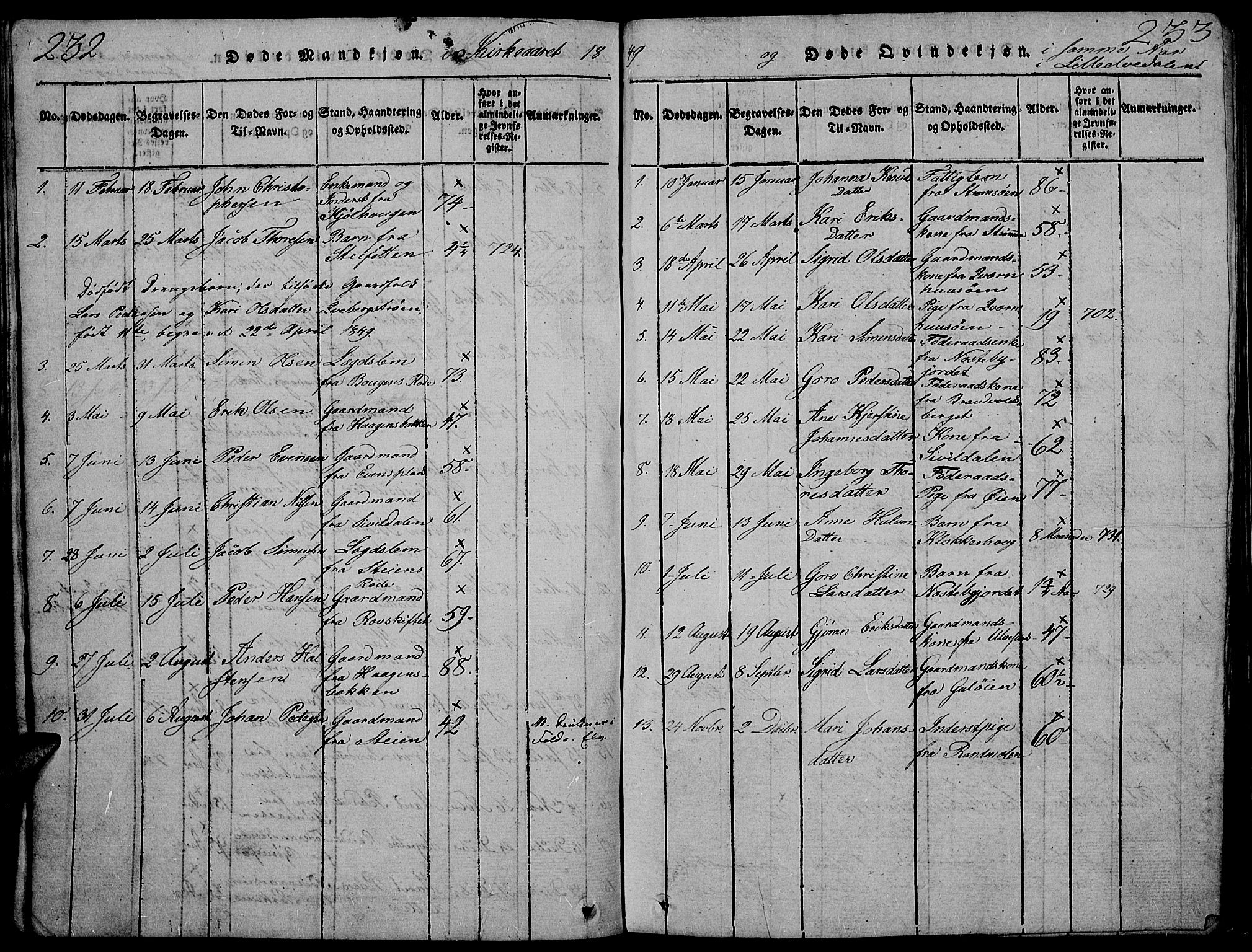 SAH, Tynset prestekontor, Parish register (copy) no. 2, 1814-1862, p. 232-233