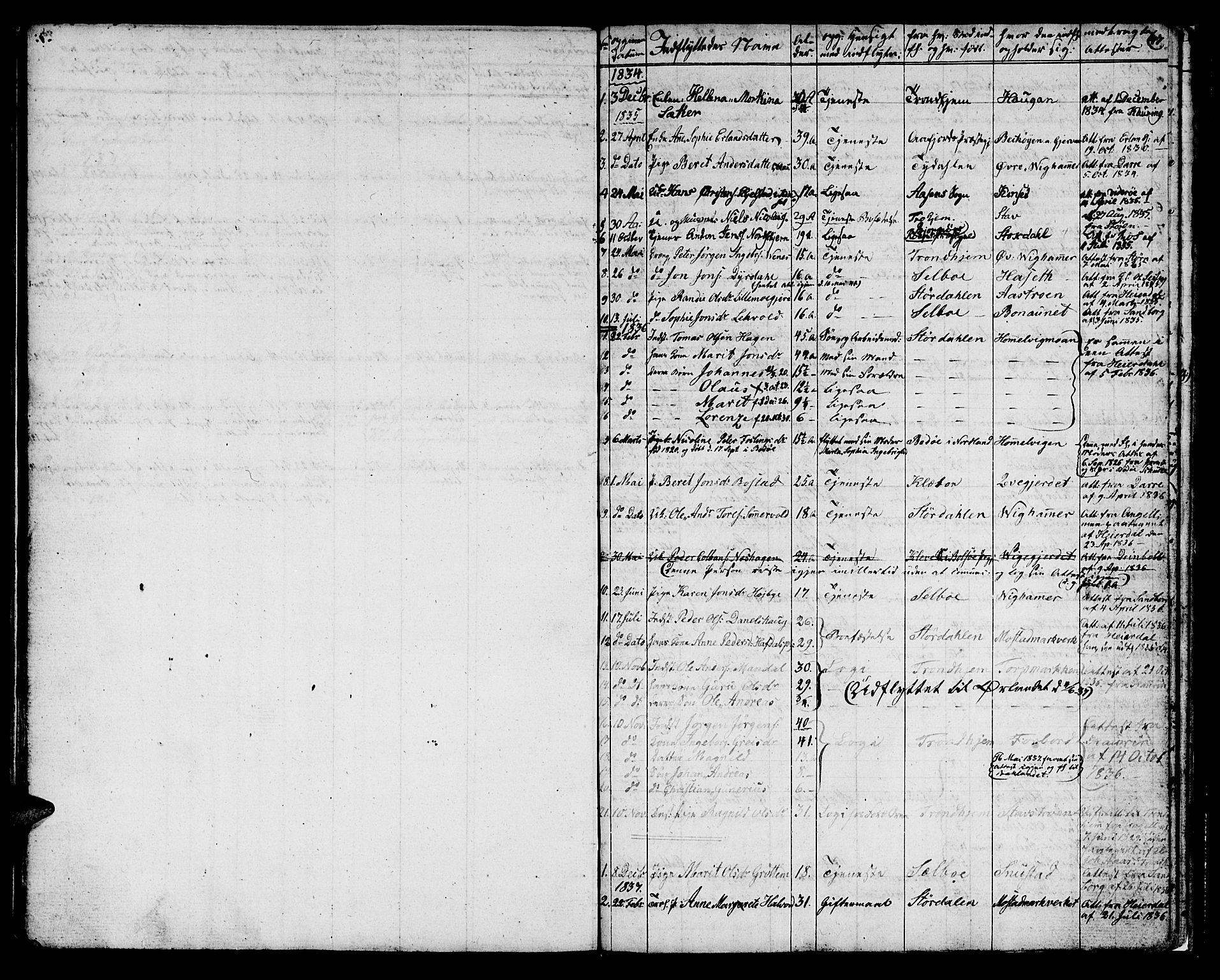 SAT, Ministerialprotokoller, klokkerbøker og fødselsregistre - Sør-Trøndelag, 616/L0421: Parish register (copy) no. 616C04, 1834-1850, p. 47