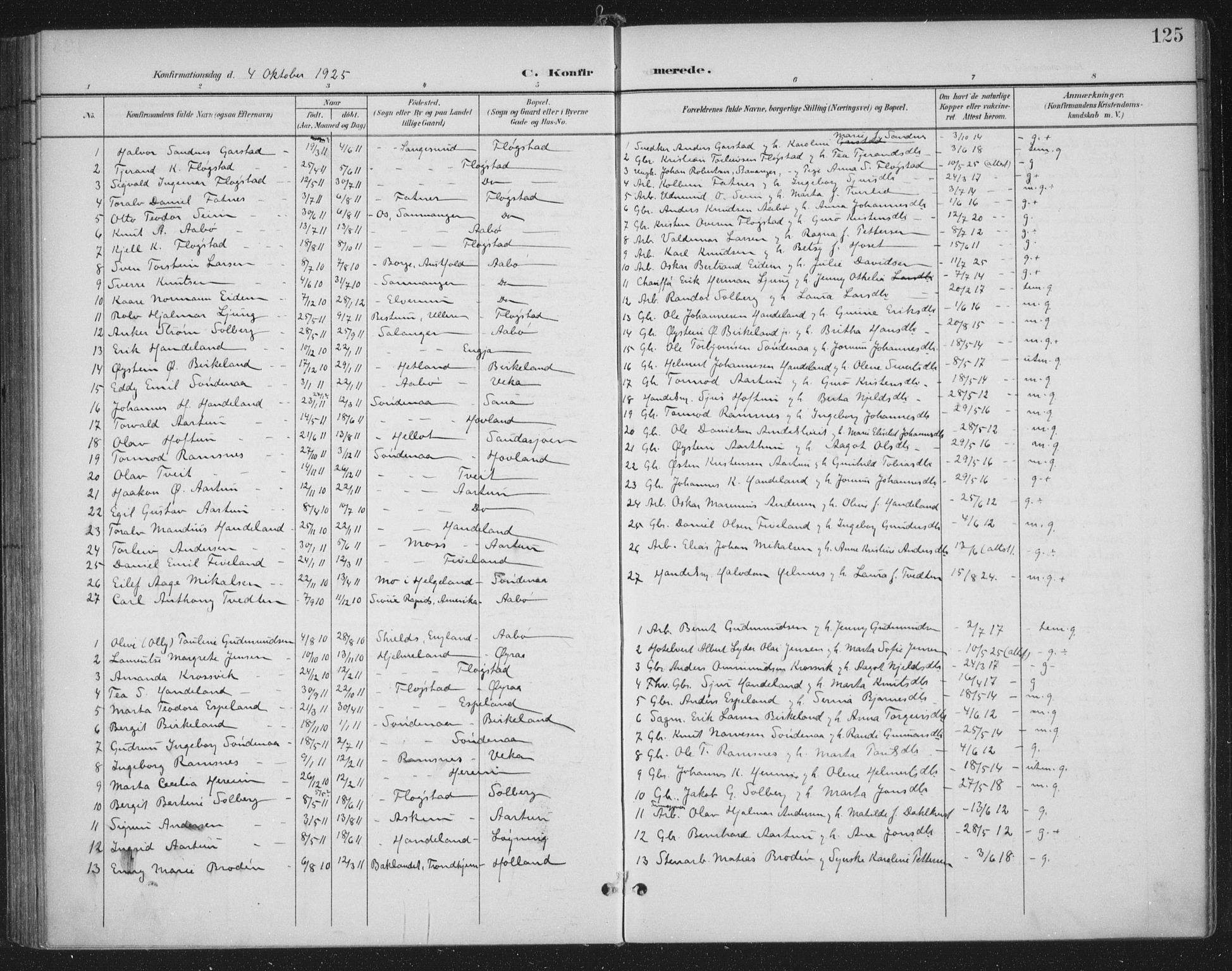 SAST, Sand sokneprestkontor, C/L0001: Parish register (official) no. A 7, 1899-1928, p. 125