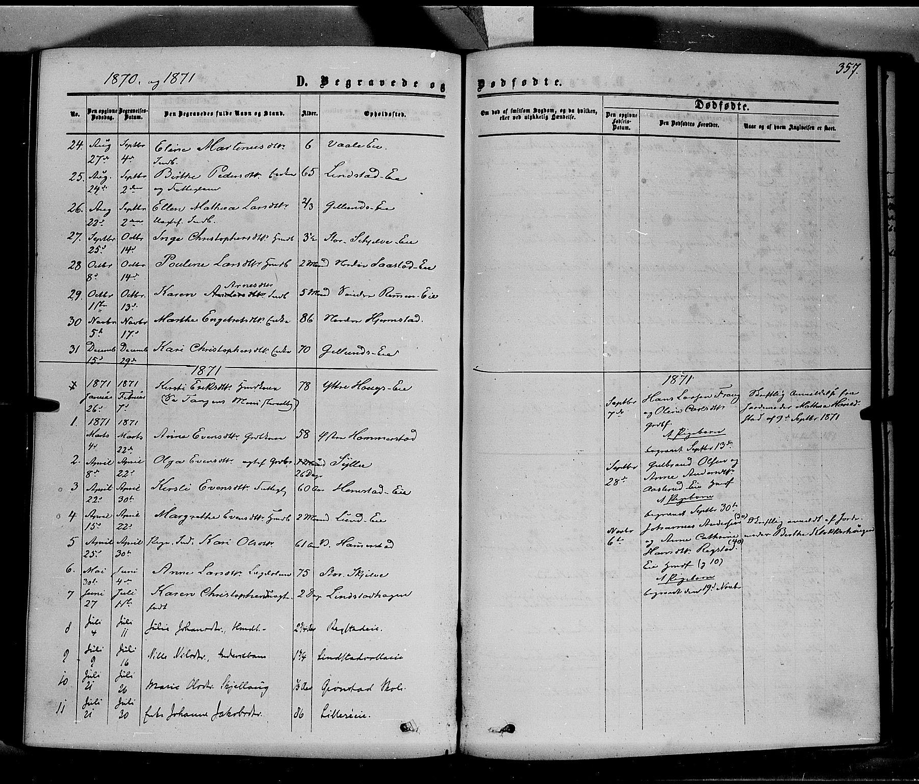 SAH, Stange prestekontor, K/L0013: Parish register (official) no. 13, 1862-1879, p. 357