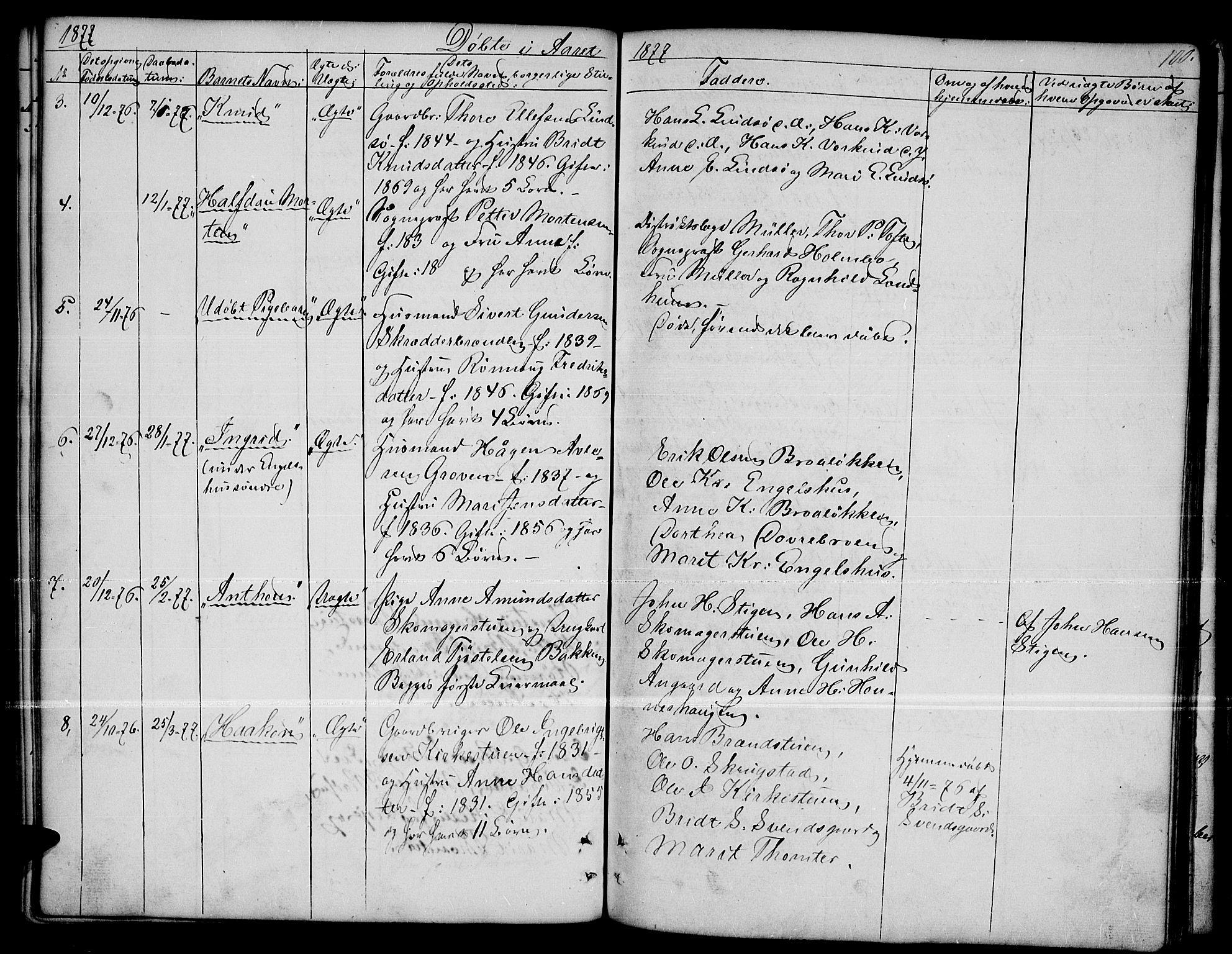 SAH, Dovre prestekontor, Parish register (copy) no. 1, 1862-1880, p. 100