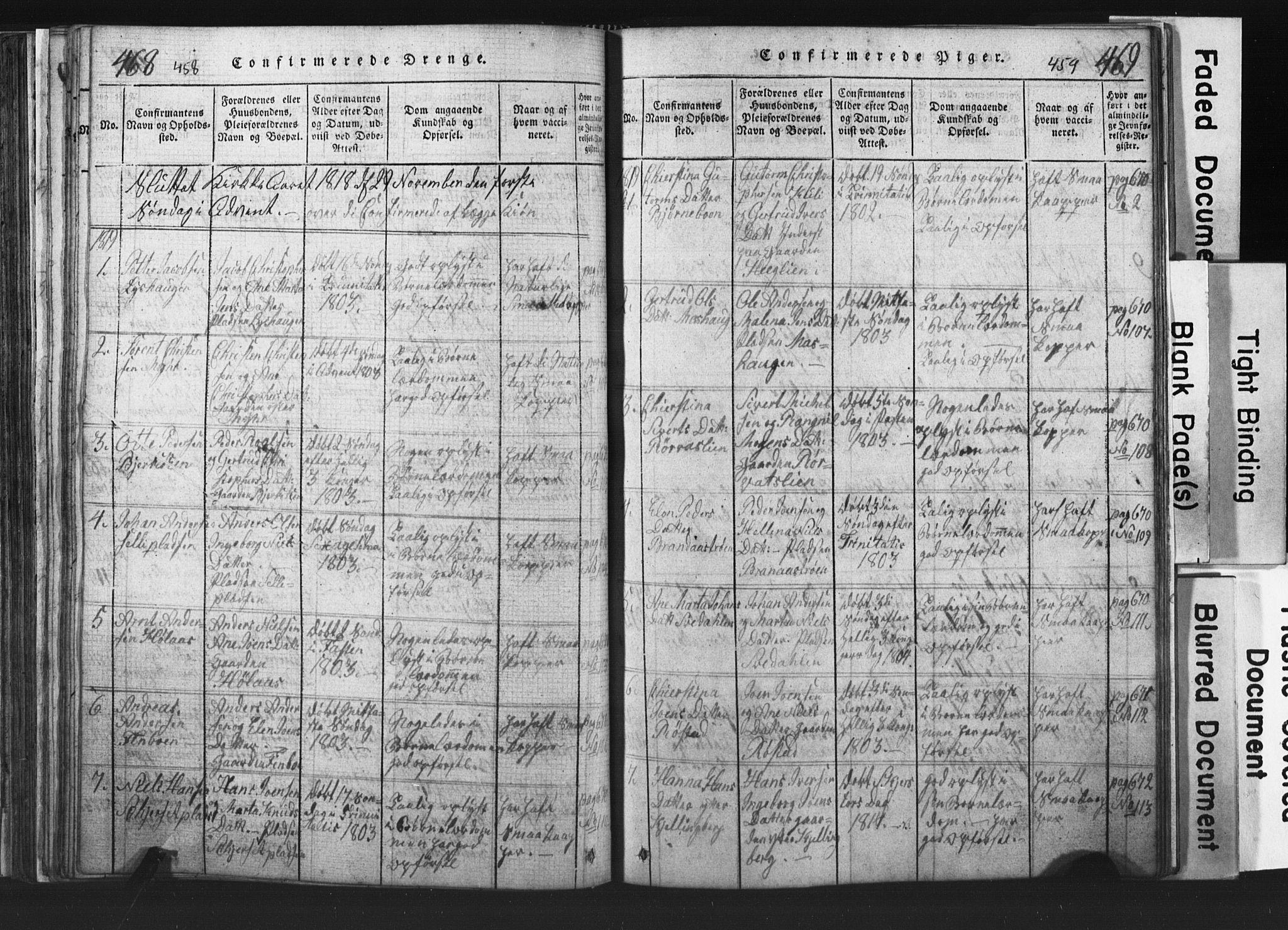SAT, Ministerialprotokoller, klokkerbøker og fødselsregistre - Nord-Trøndelag, 701/L0017: Parish register (copy) no. 701C01, 1817-1825, p. 458-459