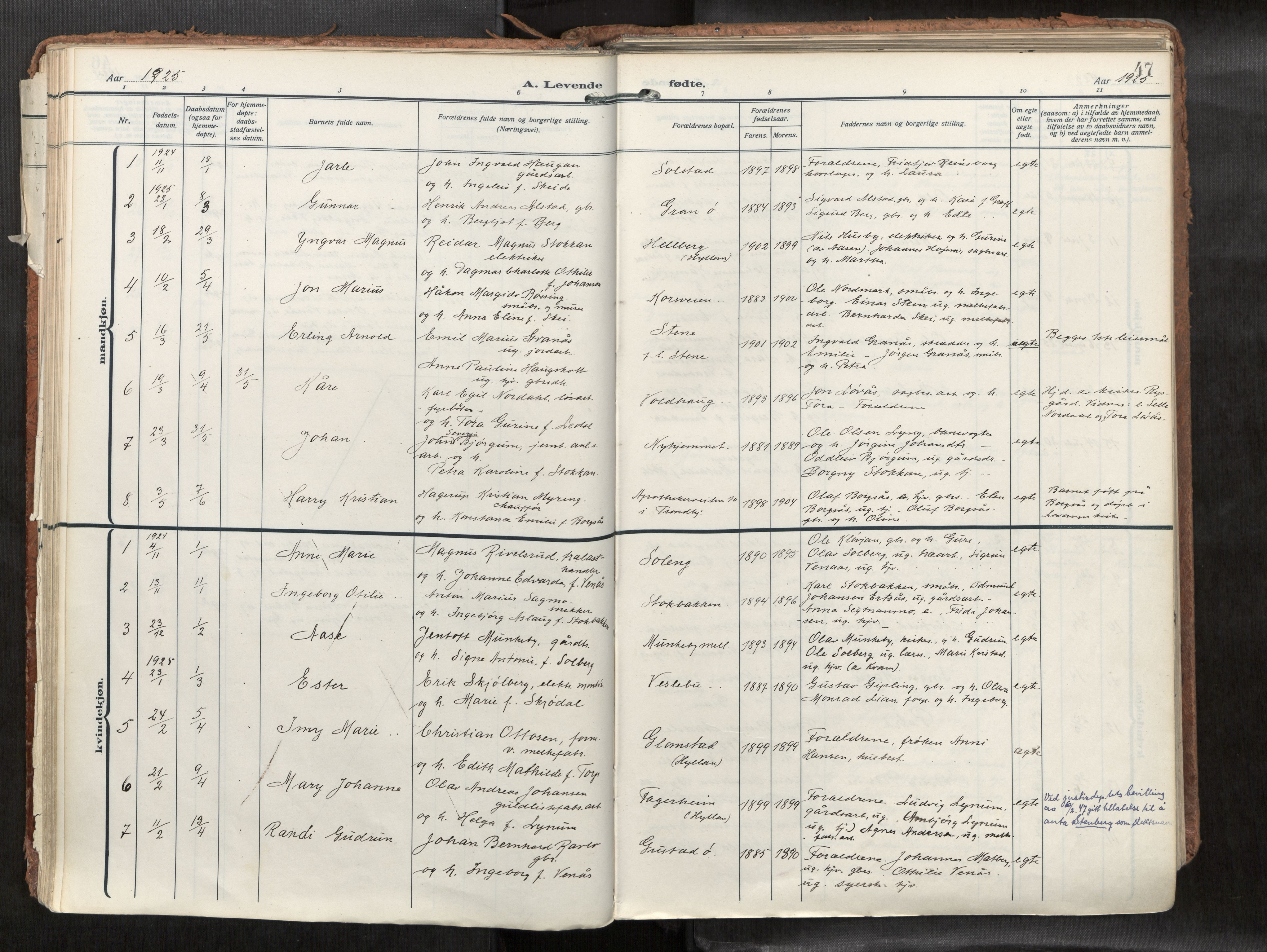 SAT, Levanger sokneprestkontor*, Parish register (official) no. 1, 1912-1935, p. 47