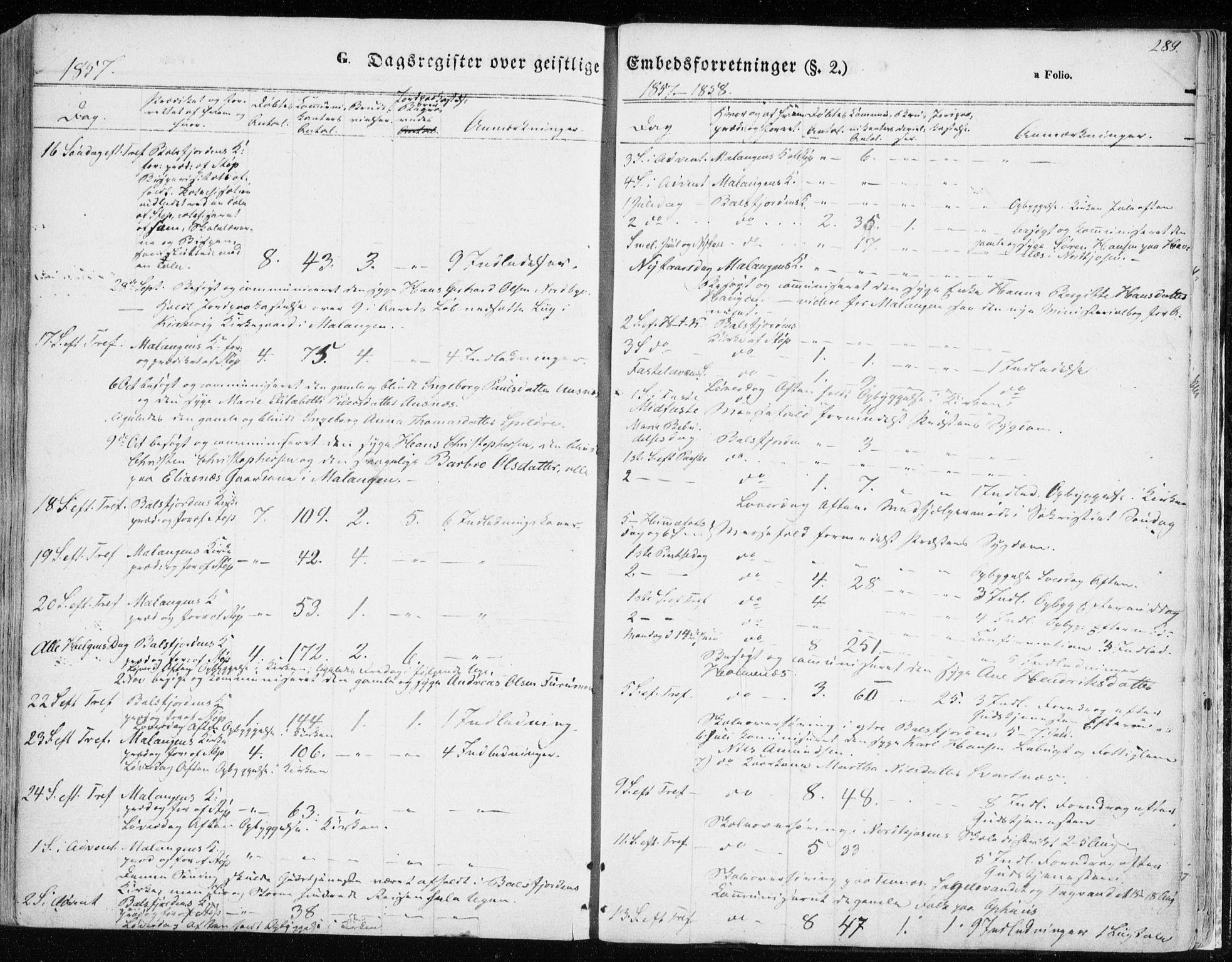 SATØ, Balsfjord sokneprestembete, Parish register (official) no. 3, 1856-1870, p. 289