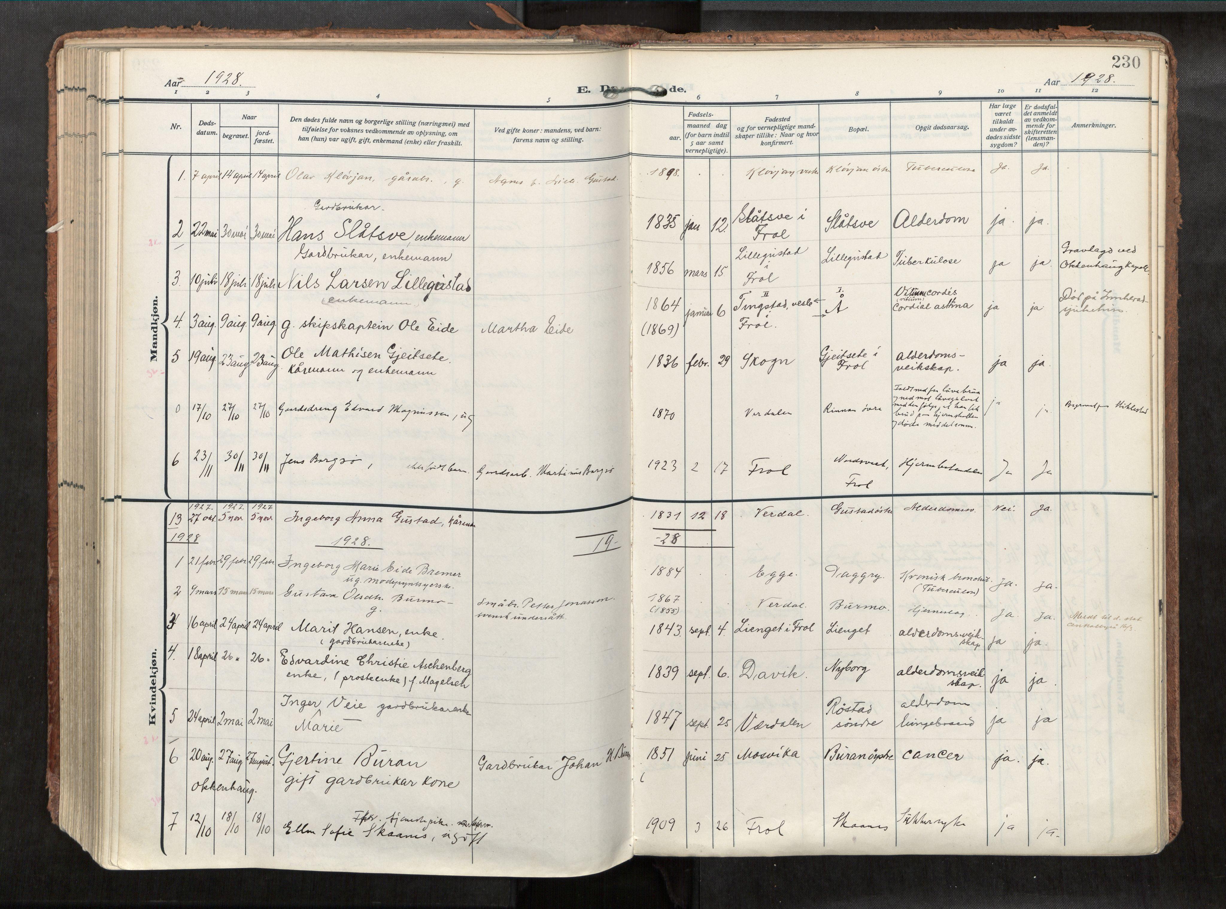 SAT, Levanger sokneprestkontor*, Parish register (official) no. 1, 1912-1935, p. 230