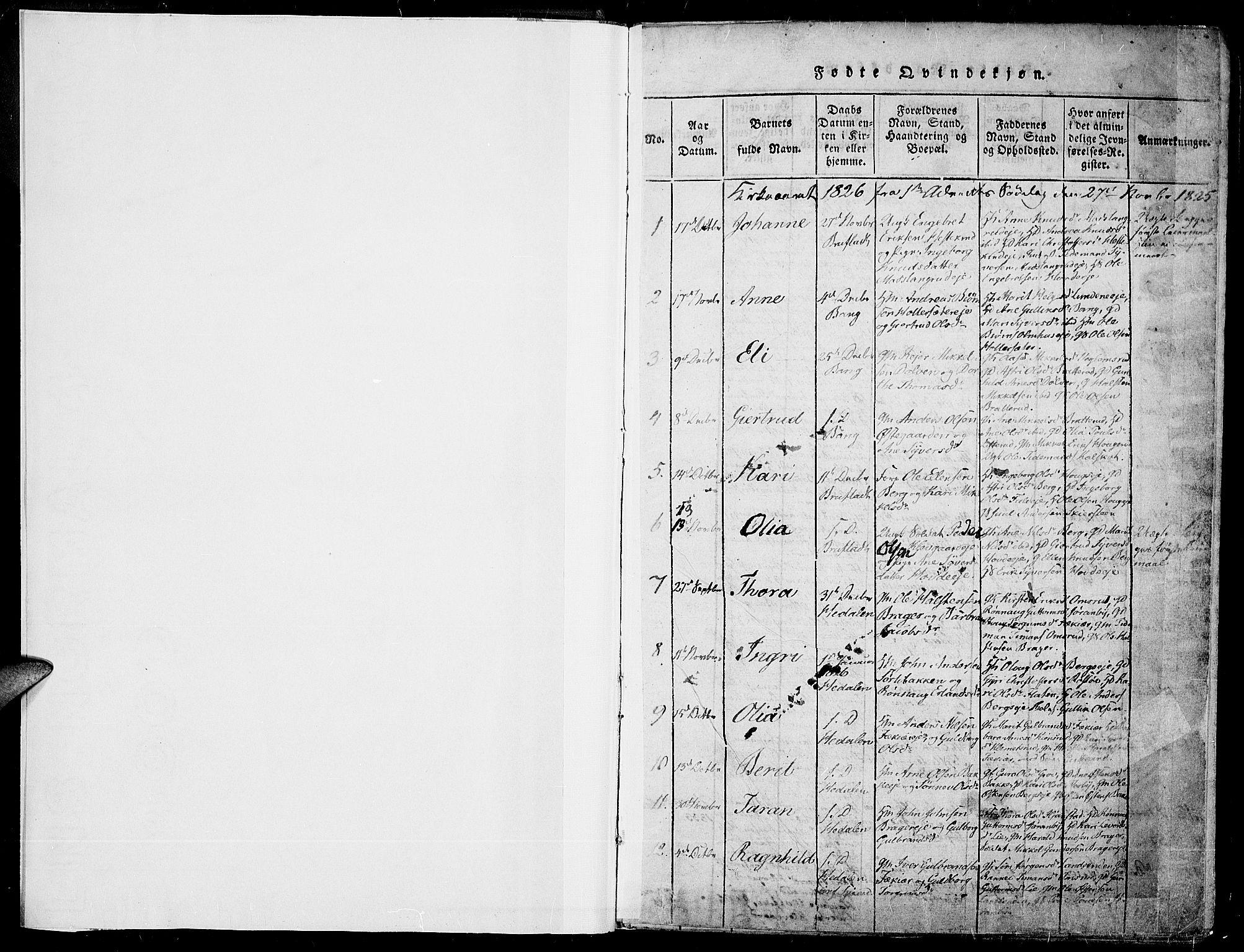 SAH, Sør-Aurdal prestekontor, Parish register (official) no. 3, 1825-1840, p. 0-1