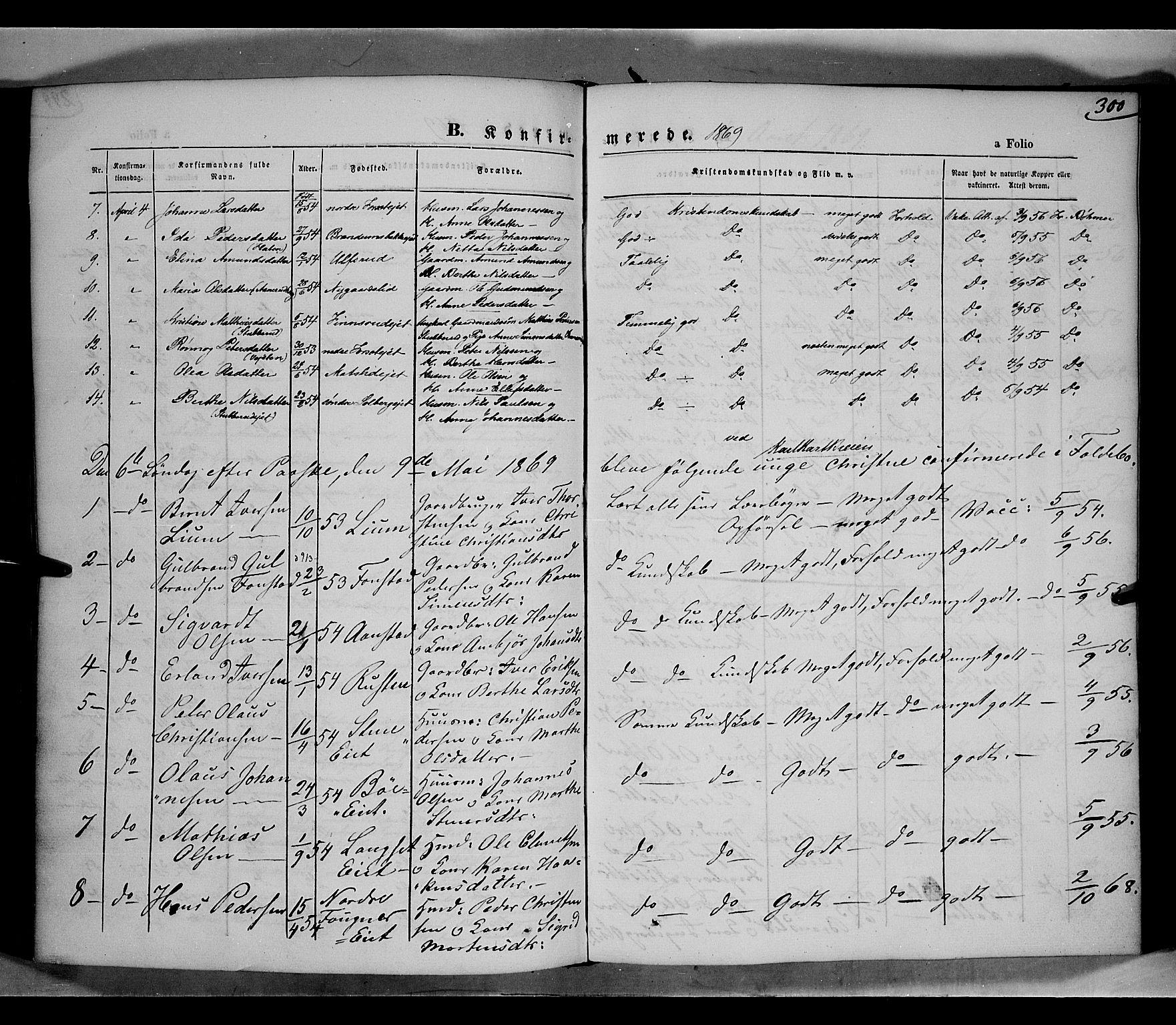 SAH, Gausdal prestekontor, Parish register (official) no. 9, 1862-1873, p. 300