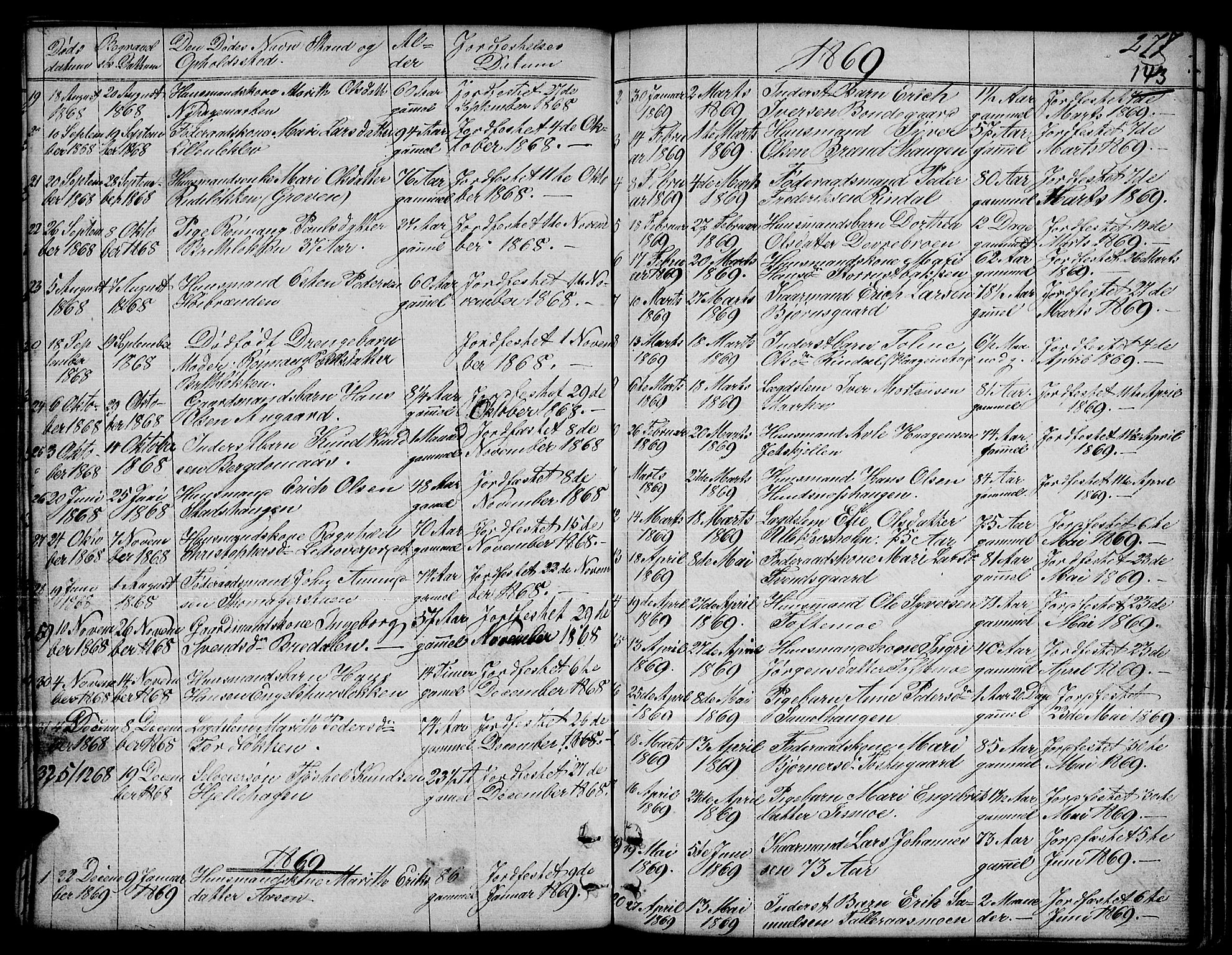 SAH, Dovre prestekontor, Parish register (copy) no. 1, 1862-1880, p. 277