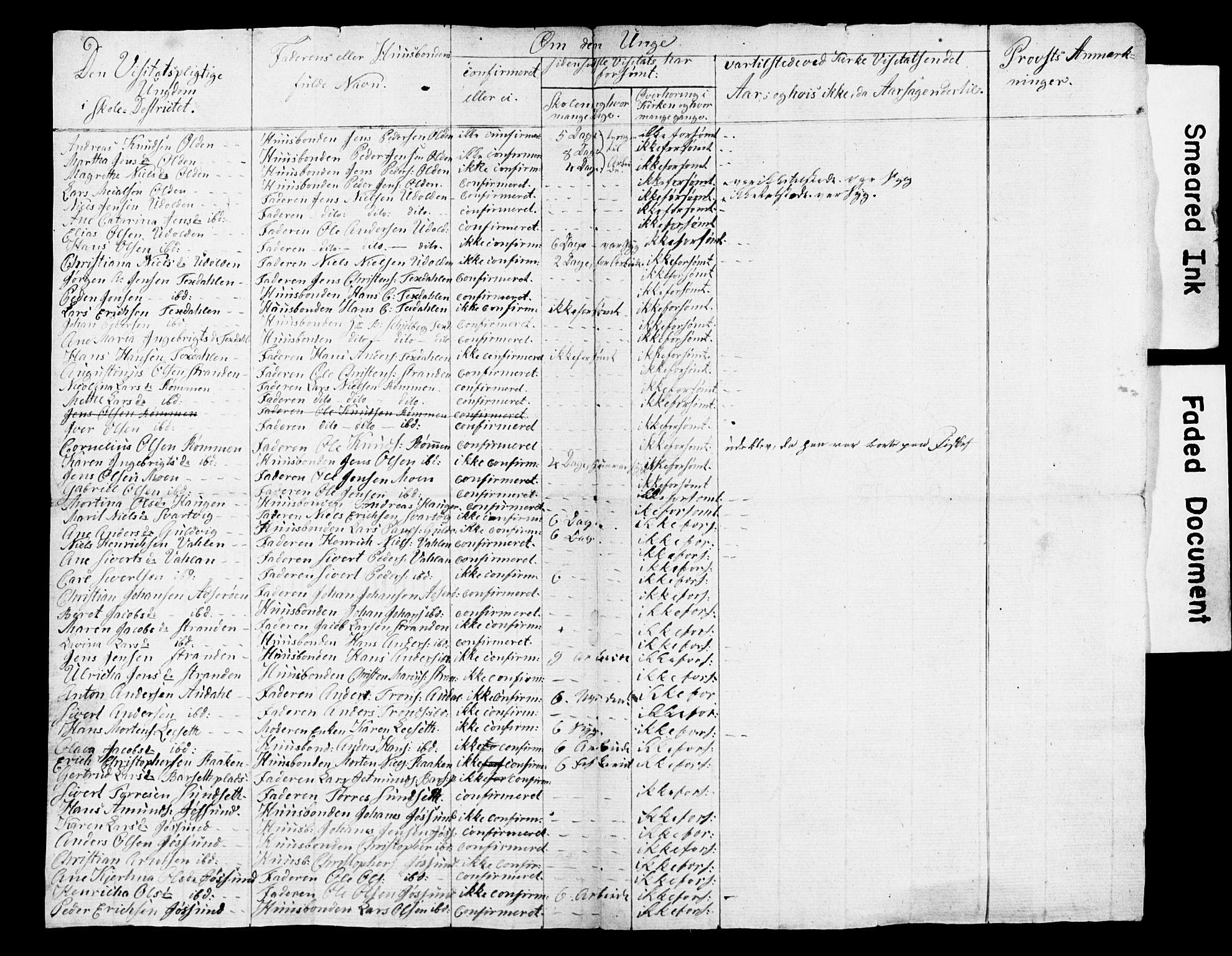SAT, Fosen prosti*, 1826-1827