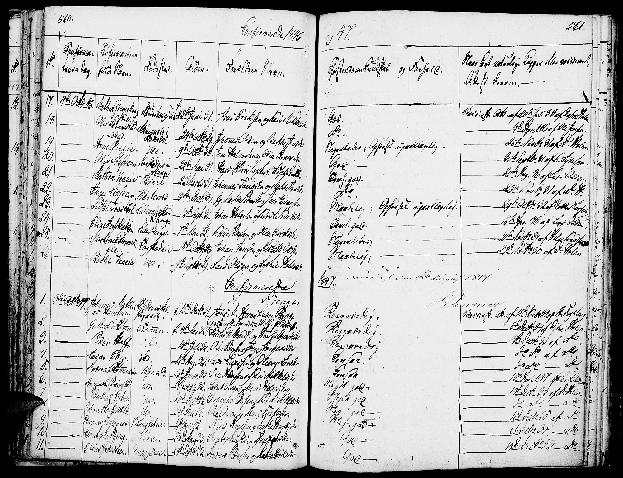 SAH, Løten prestekontor, K/Ka/L0006: Parish register (official) no. 6, 1832-1849, p. 560-561