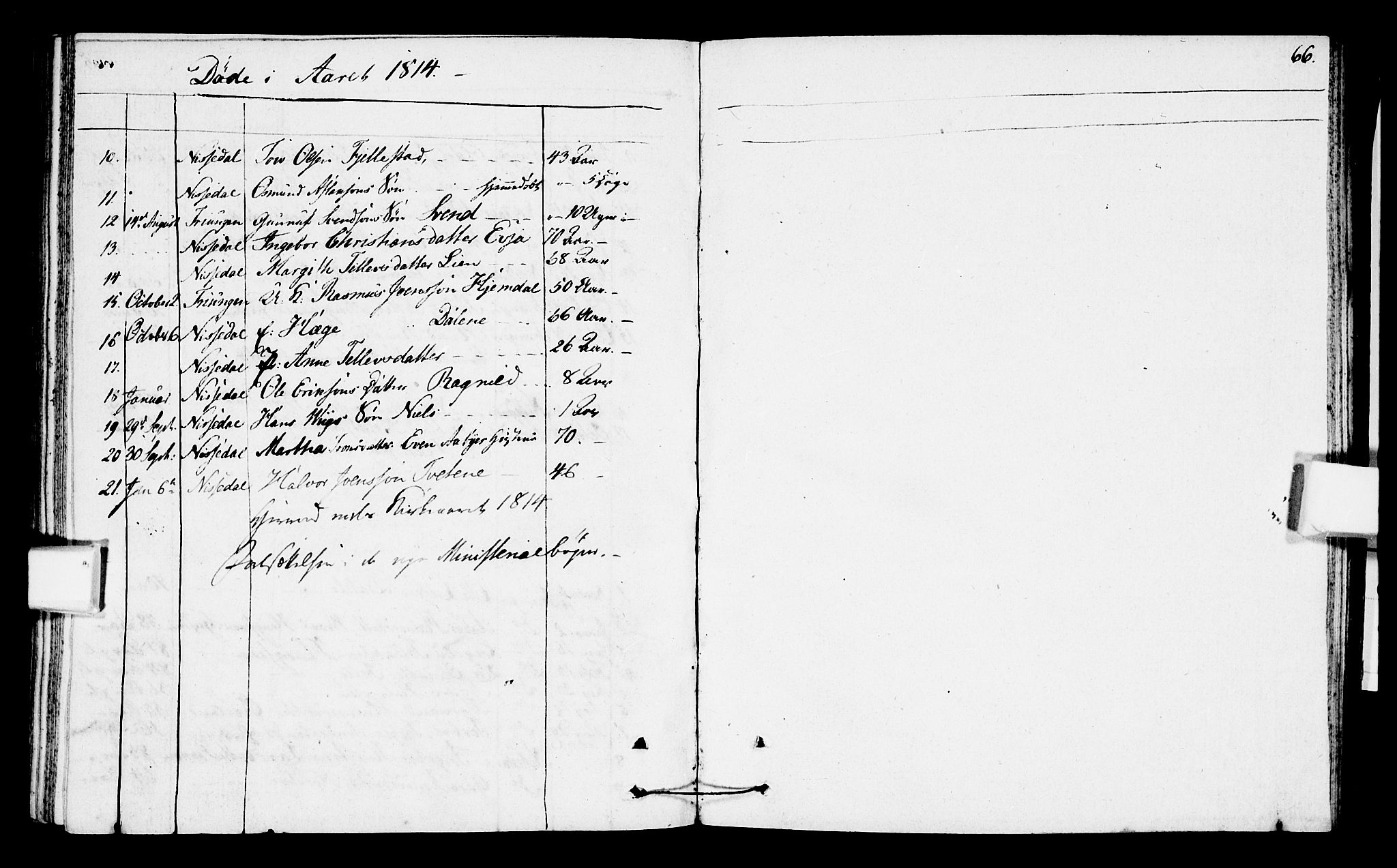 SAKO, Nissedal kirkebøker, F/Fa/L0001: Parish register (official) no. I 1, 1811-1814, p. 66