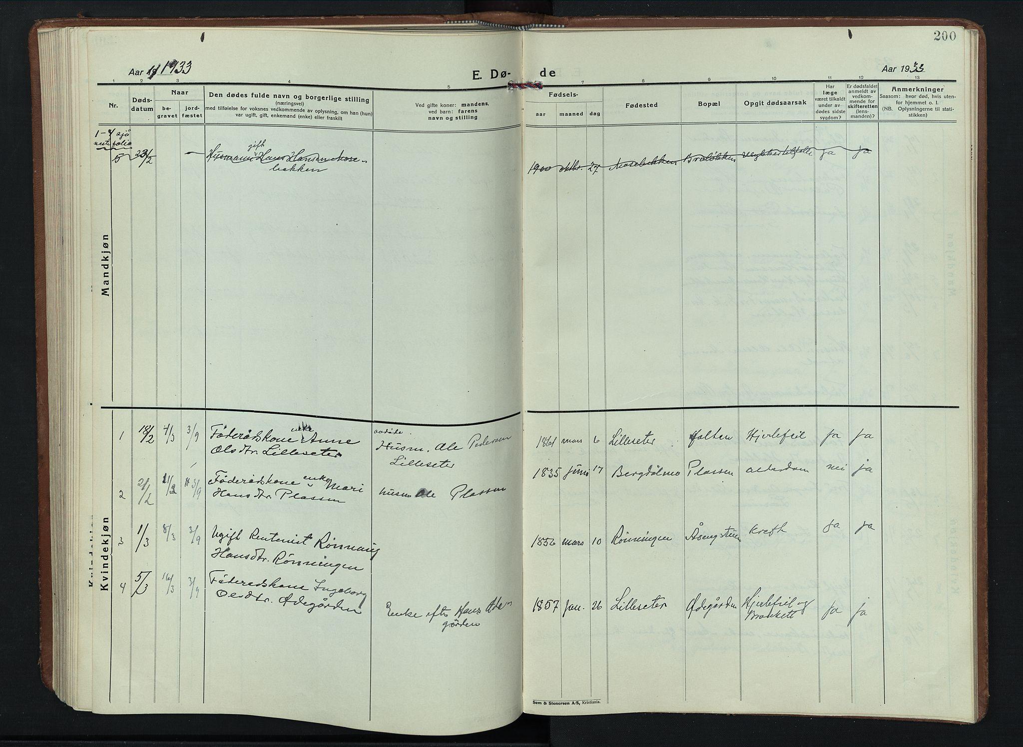 SAH, Sel prestekontor, Parish register (copy) no. 6, 1923-1953, p. 200