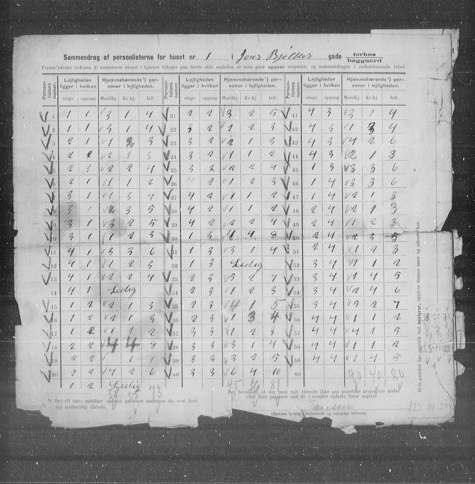 OBA, Municipal Census 1905 for Kristiania, 1905, p. 23873