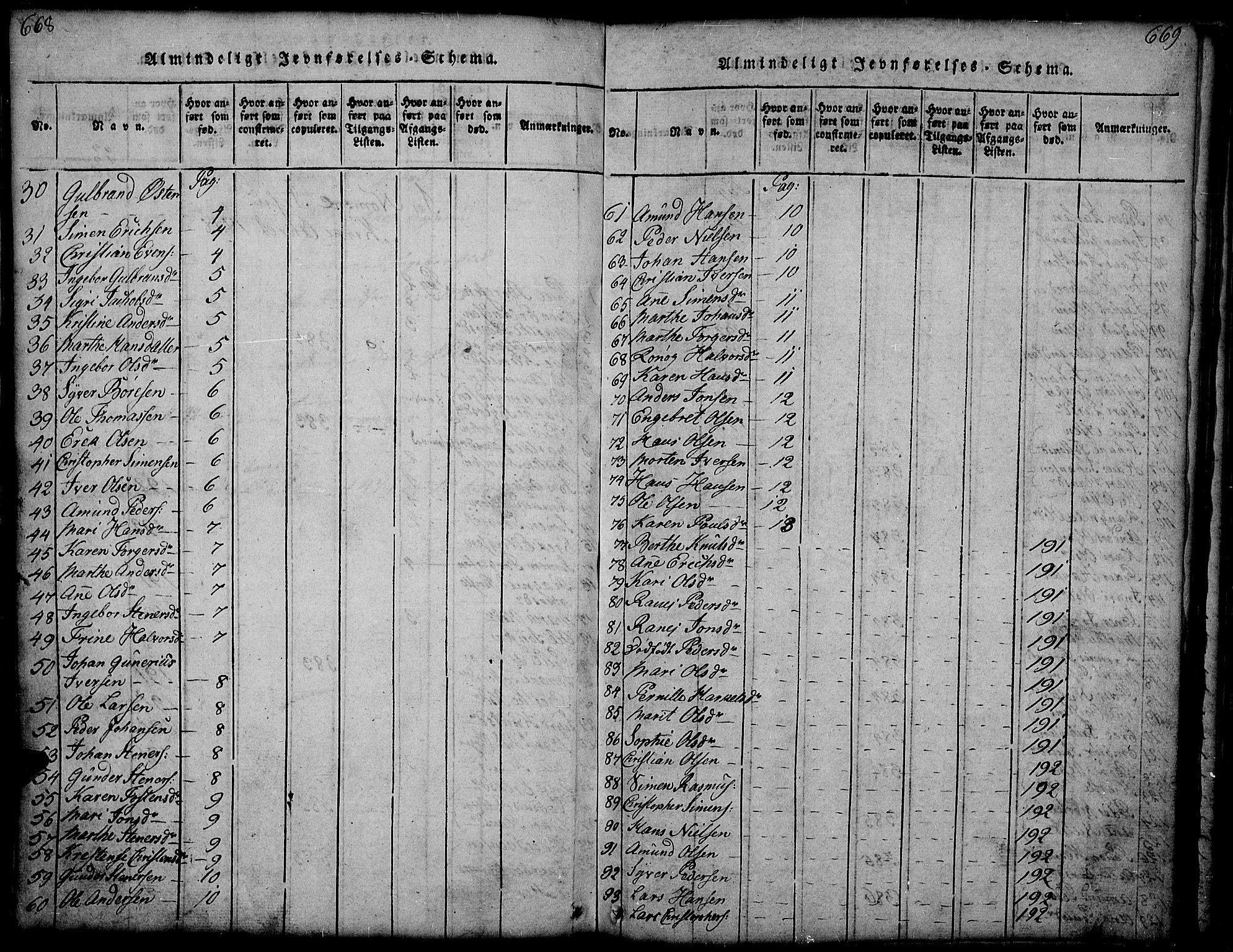 SAH, Gausdal prestekontor, Parish register (copy) no. 1, 1817-1848, p. 668-669