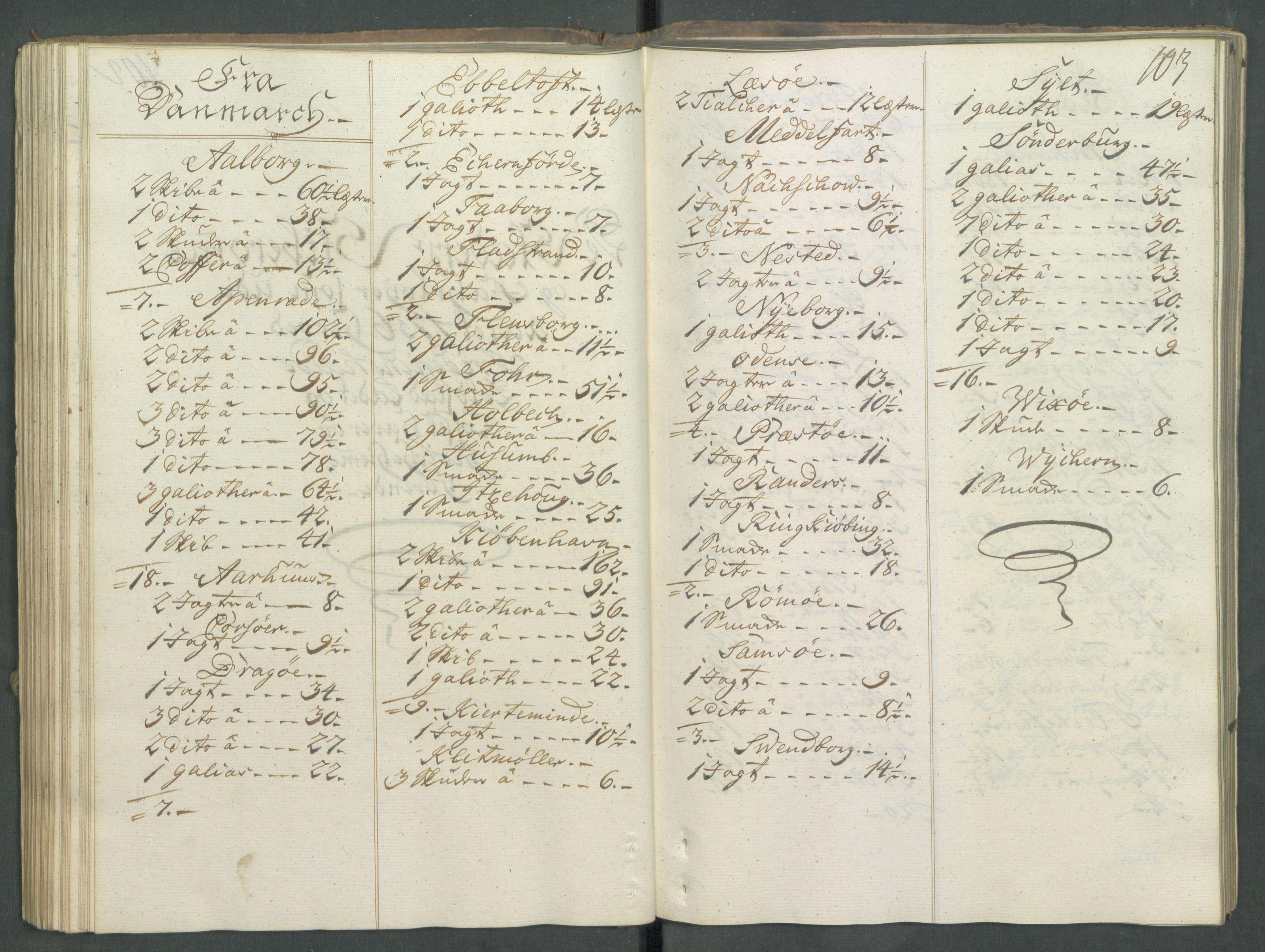 RA, Generaltollkammeret, tollregnskaper, R01/L0029: Tollregnskaper Fredrikshald, 1756, p. 102b-103a