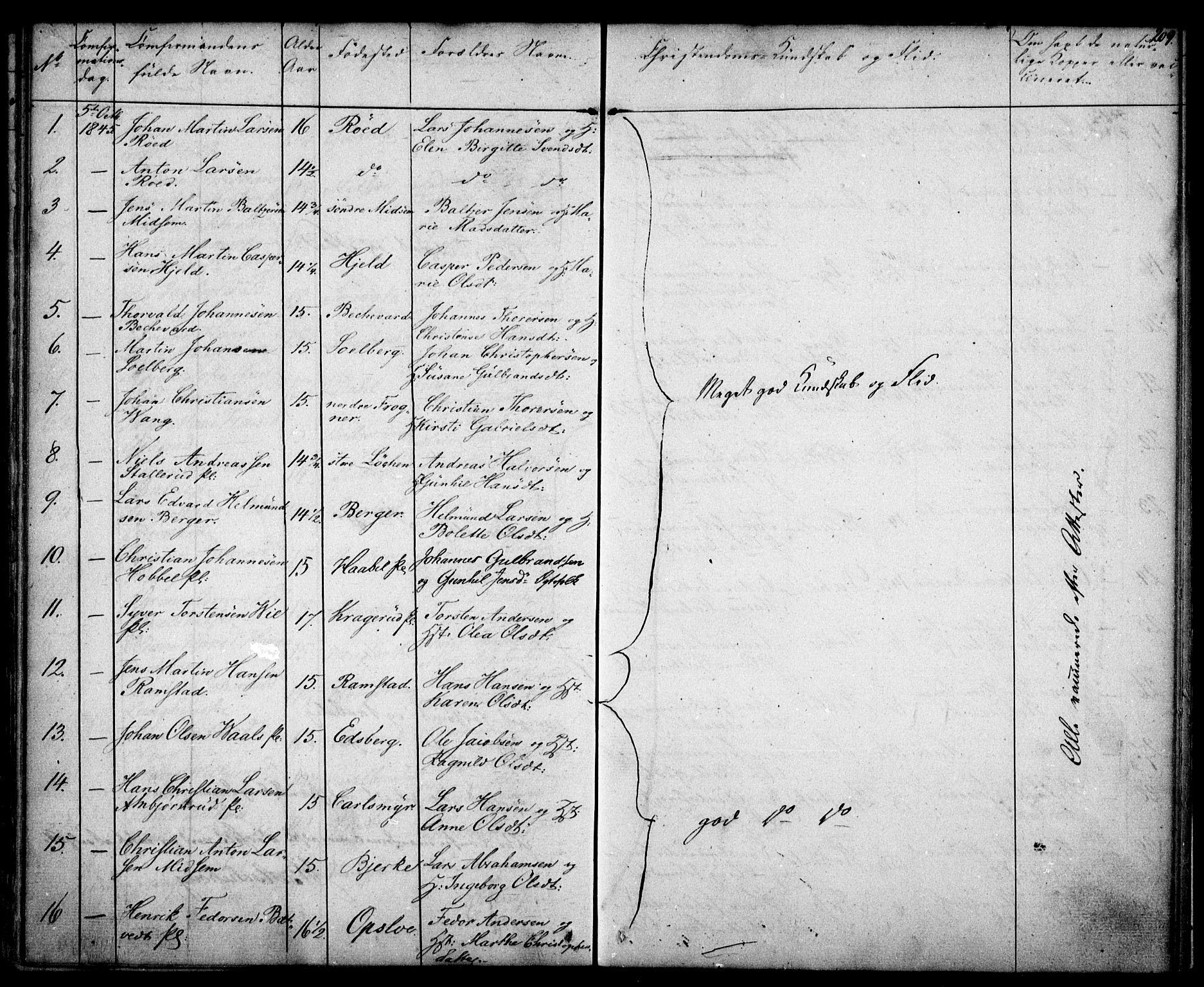 SAO, Kråkstad prestekontor Kirkebøker, F/Fa/L0005: Parish register (official) no. I 5, 1837-1847, p. 209