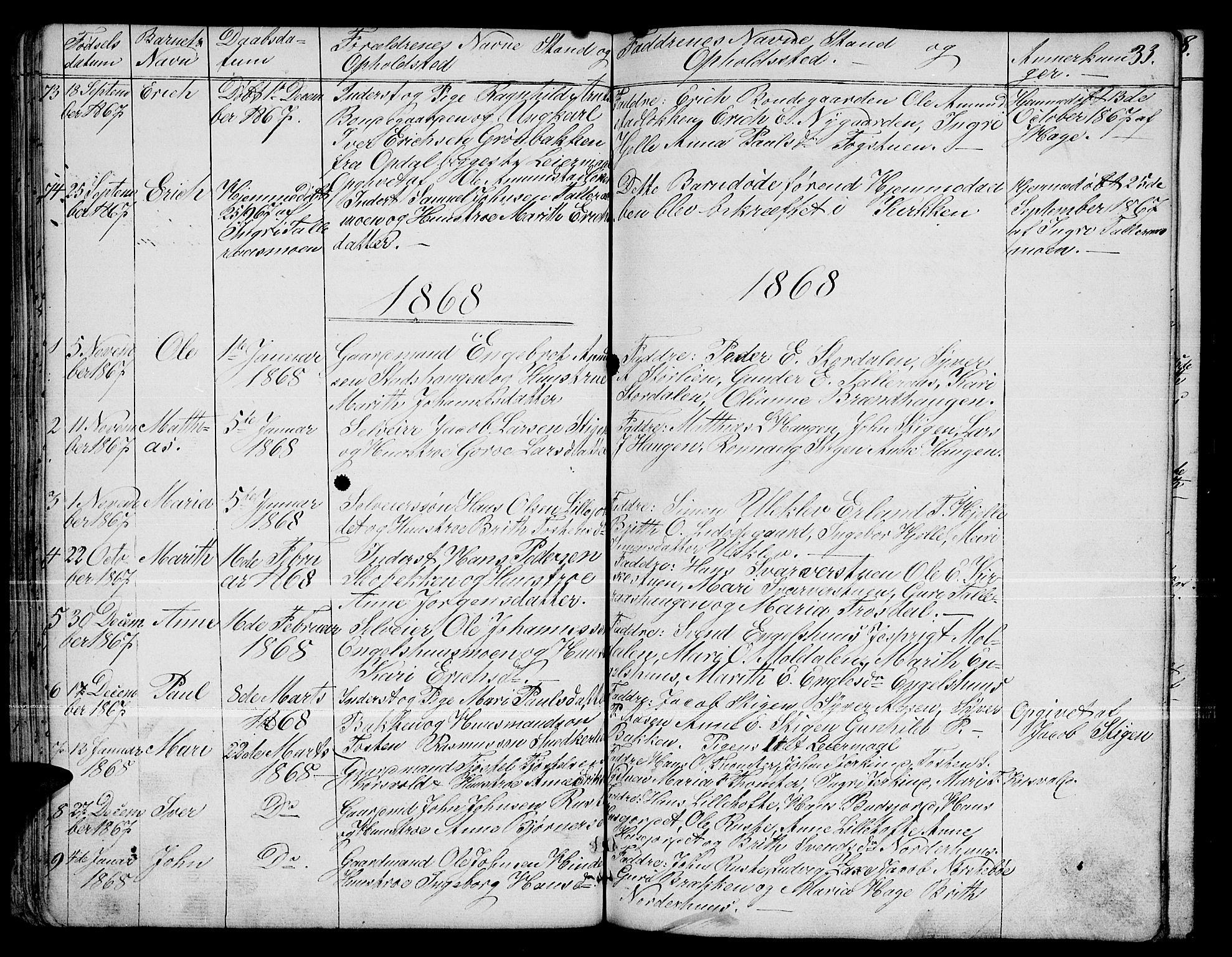 SAH, Dovre prestekontor, Parish register (copy) no. 1, 1862-1880, p. 33