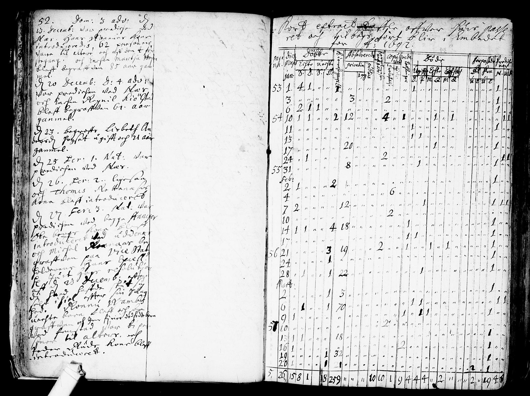SAO, Nes prestekontor Kirkebøker, F/Fa/L0001: Parish register (official) no. I 1, 1689-1716, p. 52a-52b